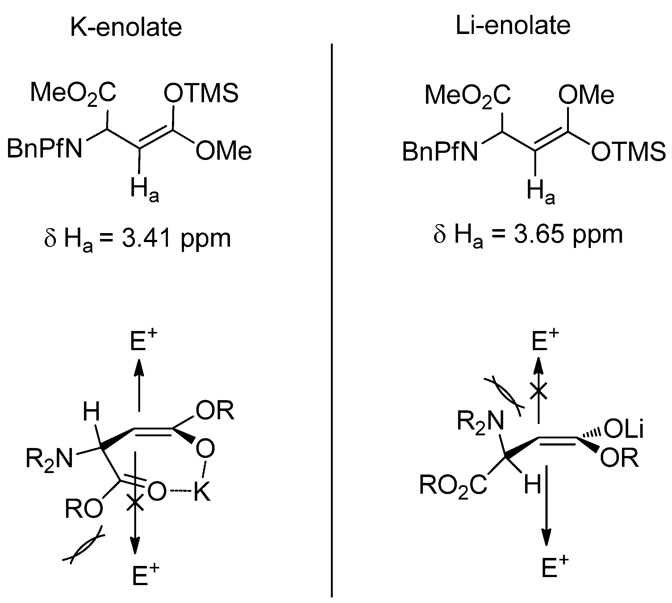 Molecules | Free Full-Text | The 9-Phenyl-9-fluorenyl Group for
