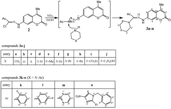 Molecules | May 2011 - Browse Articles