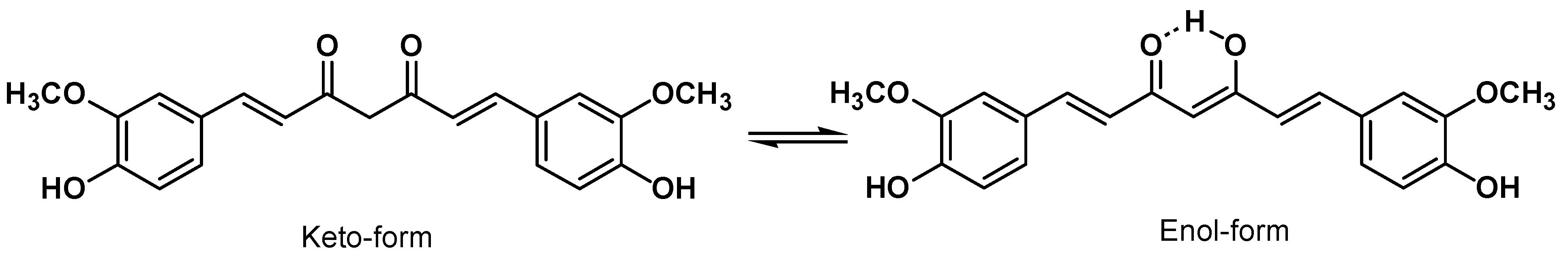 Molecules | Free Full-Text | Curcumin: An Anti-Inflammatory Molecule