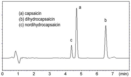 Molecules | October 2011 - Browse Articles