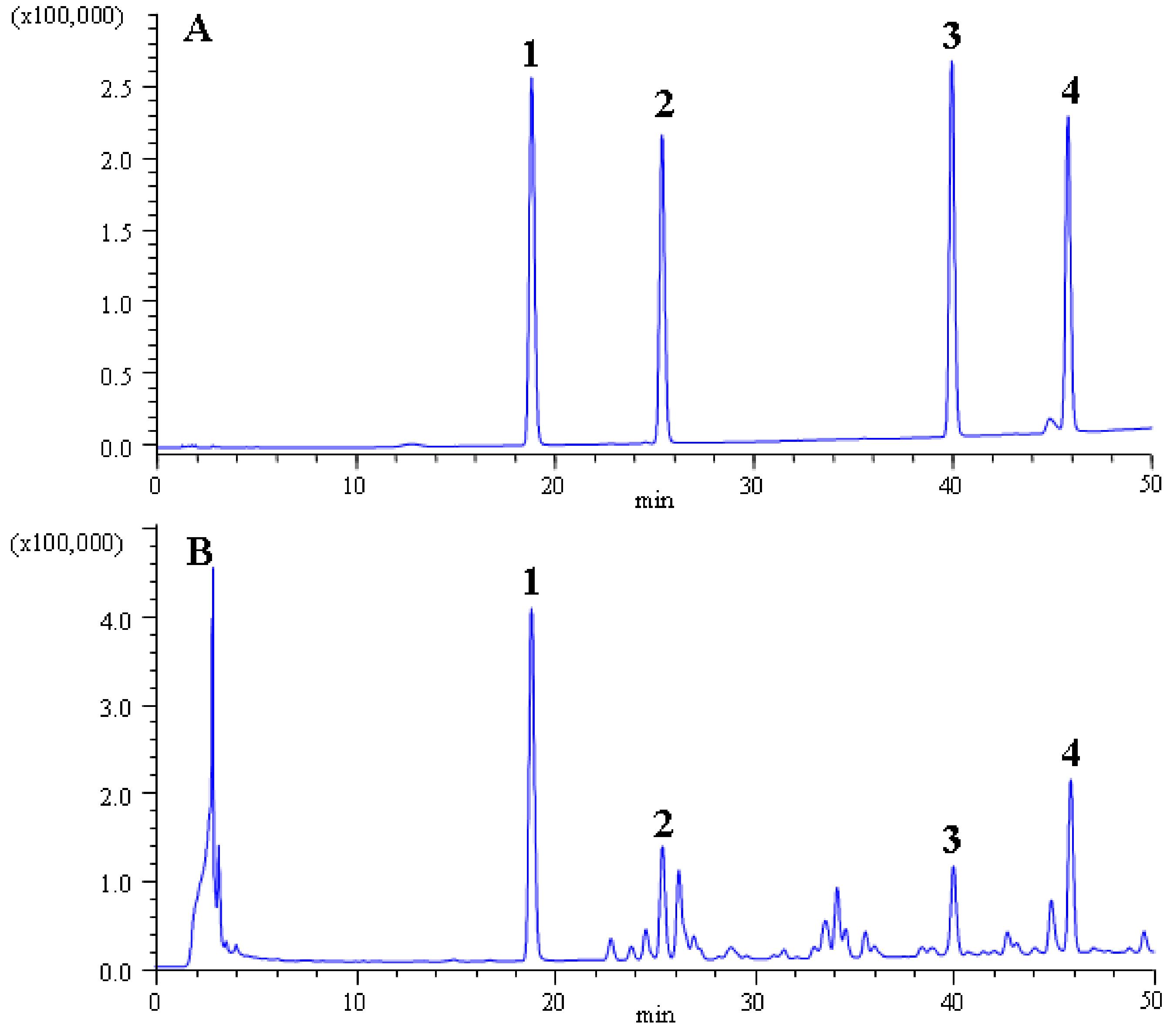 extraction of albizia chinensis pdf