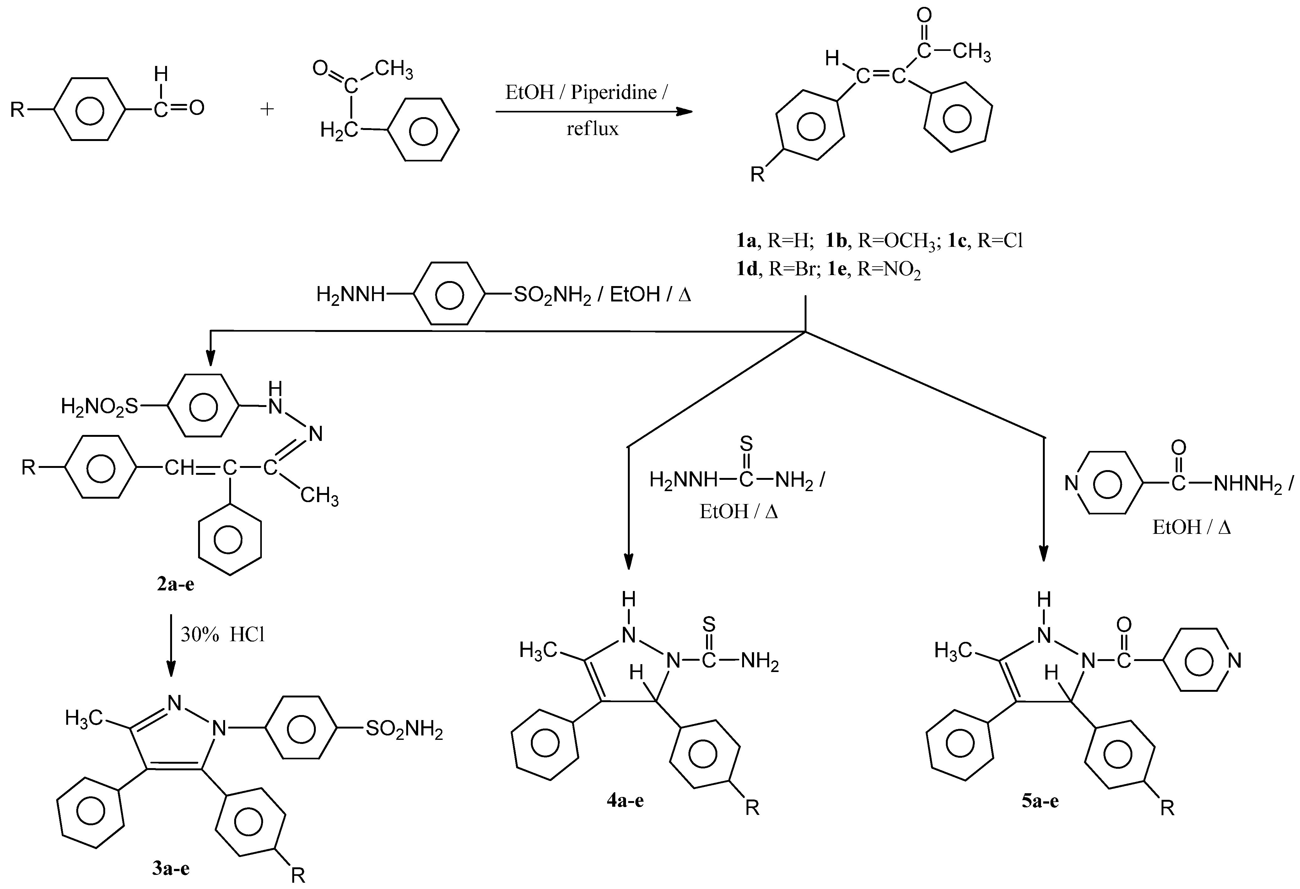 Molecules | Free Full-Text | Synthesis and Antimicrobial