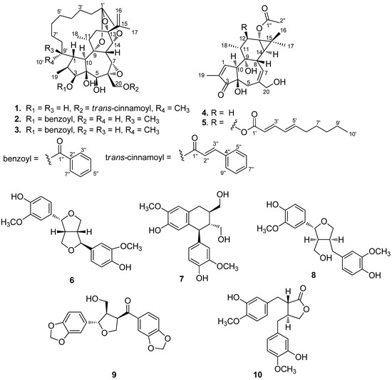 Molecules | June 2012 - Browse Articles