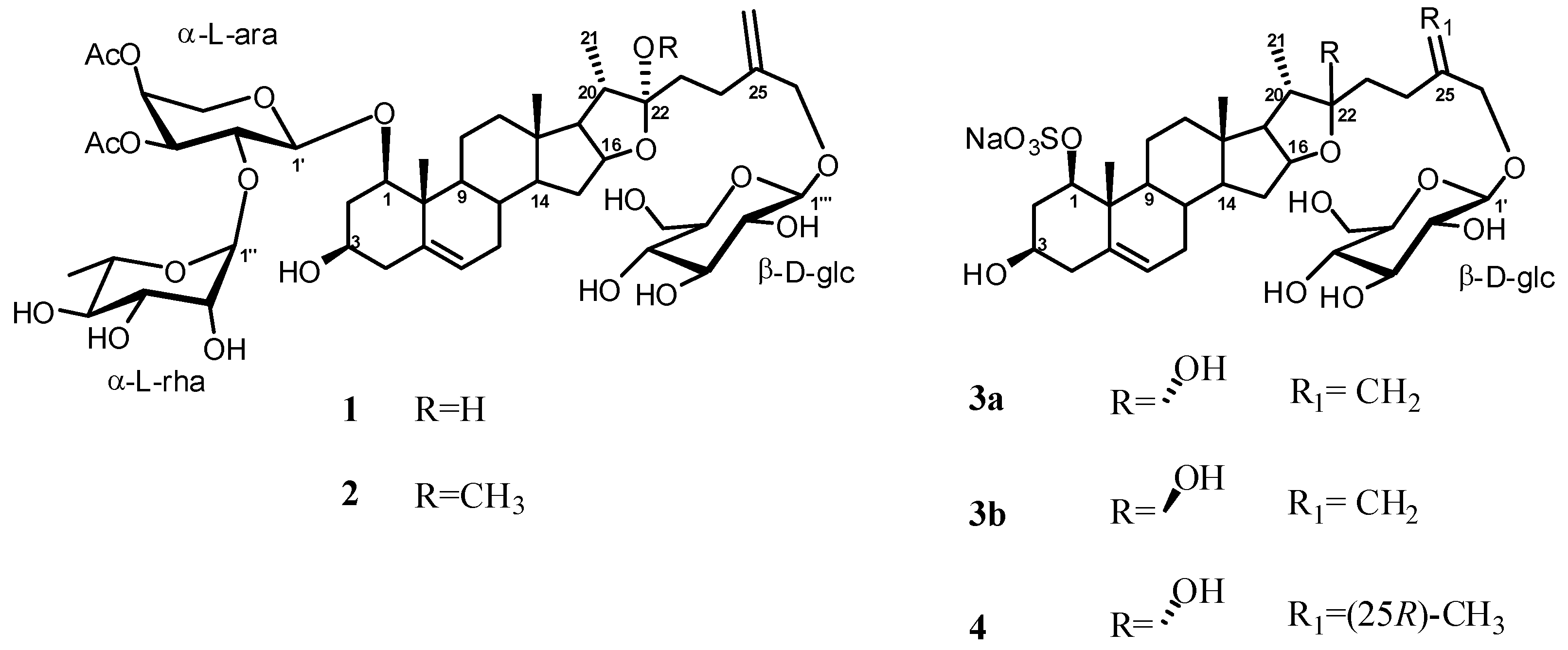 steroidal glycosides extraction