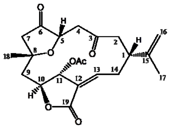 Molecules | March 2013 - Browse Articles
