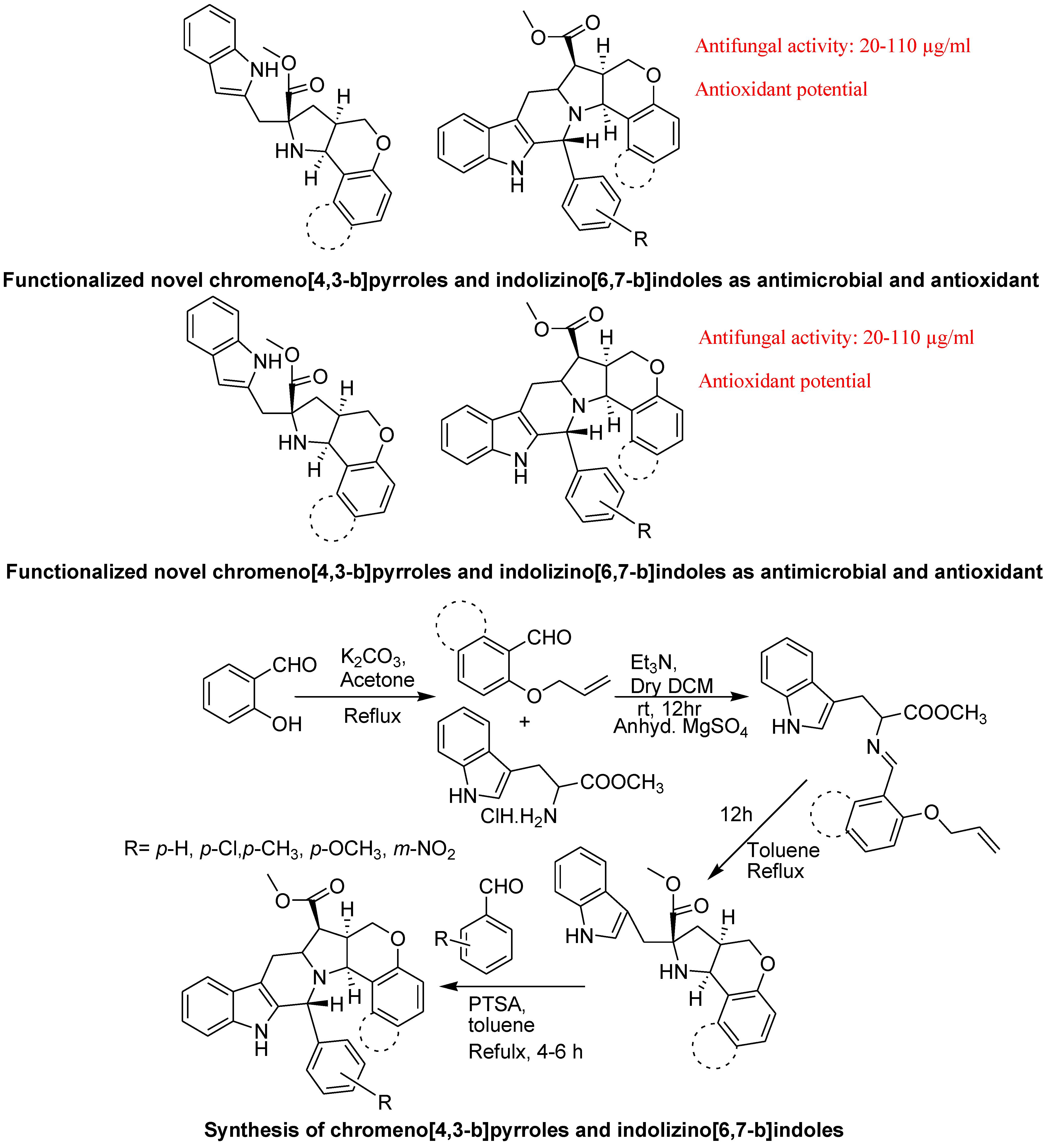 doxorubicin structure activity relationship of indole