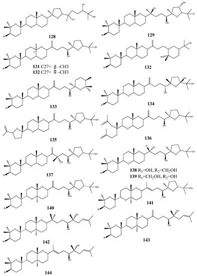 Molecules | Special Issue : Triterpenes and Triterpenoids 2013