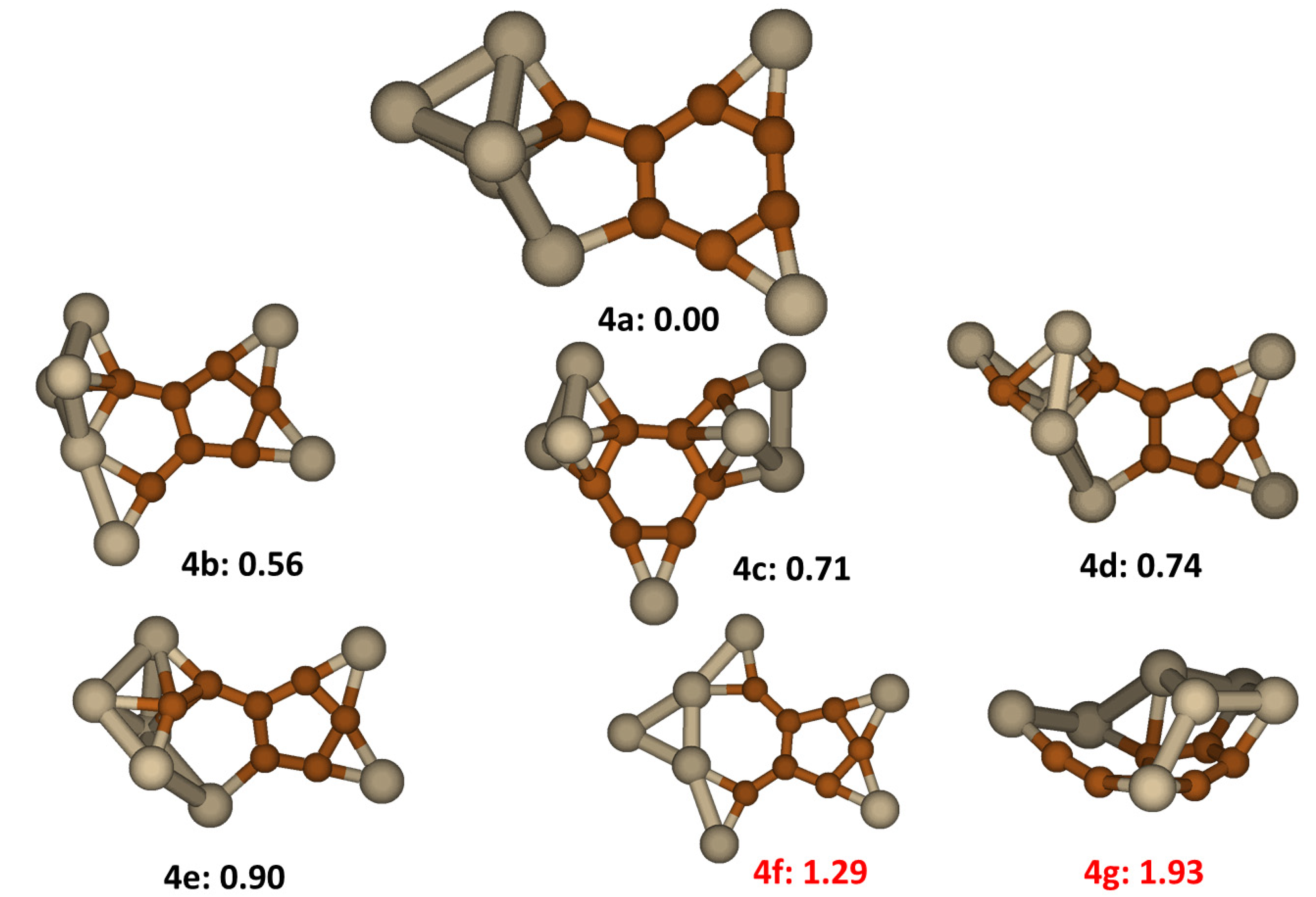 Molecules | Free Full-Text | Searching for Stable SinCn