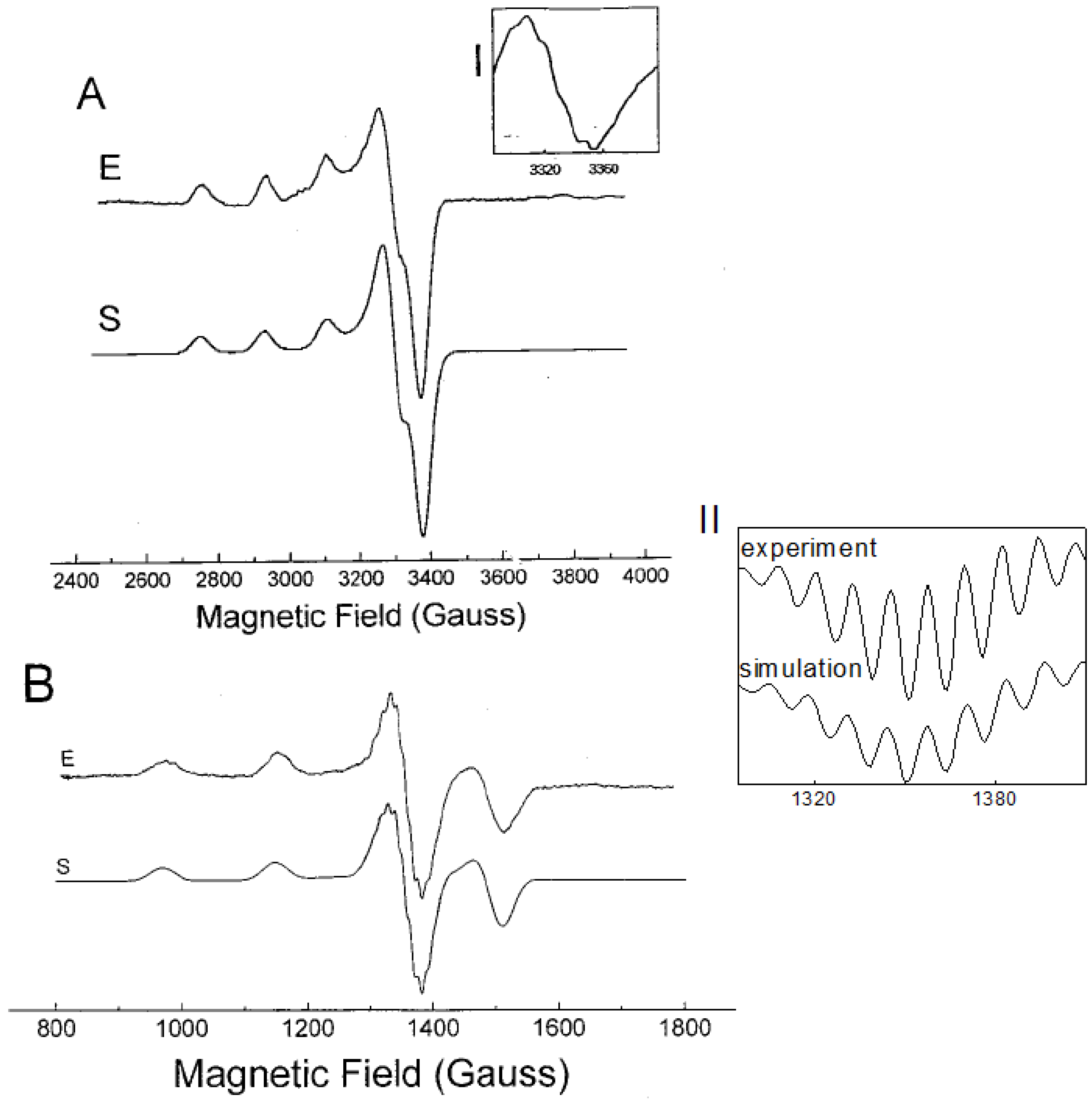 Fourier Room Molecules Free Full Text Epr Spectroscopy Of A