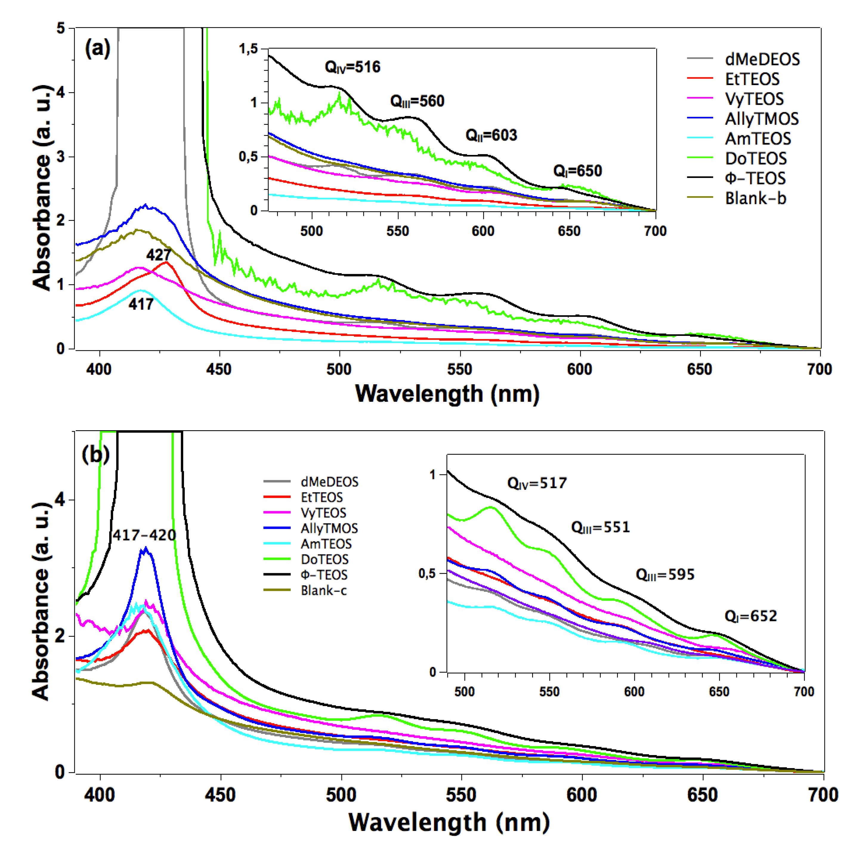 Molecules Free Full Text On Tuning The Fluorescence