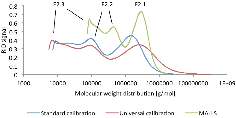 Molecules | Free Full-Text | Antiadhesive Properties of