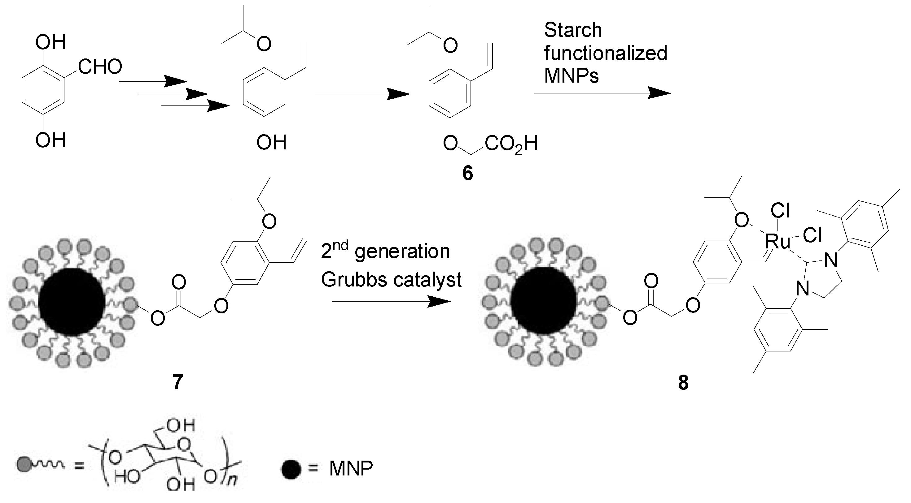 olefins metathesis 2038 olefin metathesis in air lorenzo€piola1, fady€nahra1 and€steven€p€nolan2 review open access address: 1eastchem, school of chemistry, university of st andrews, st.
