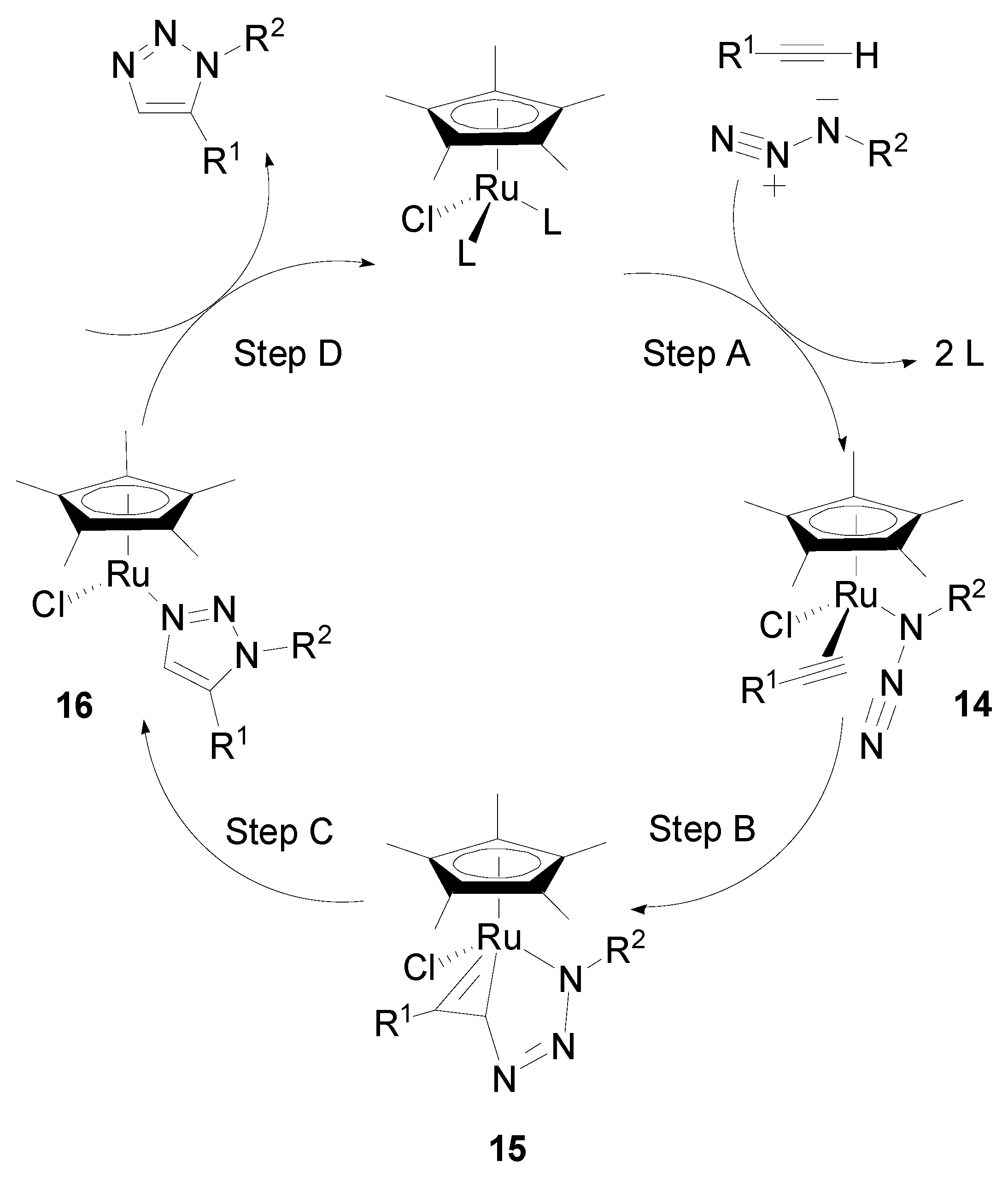 olefin-metathesis catalysts for the preparation of molecules and materials