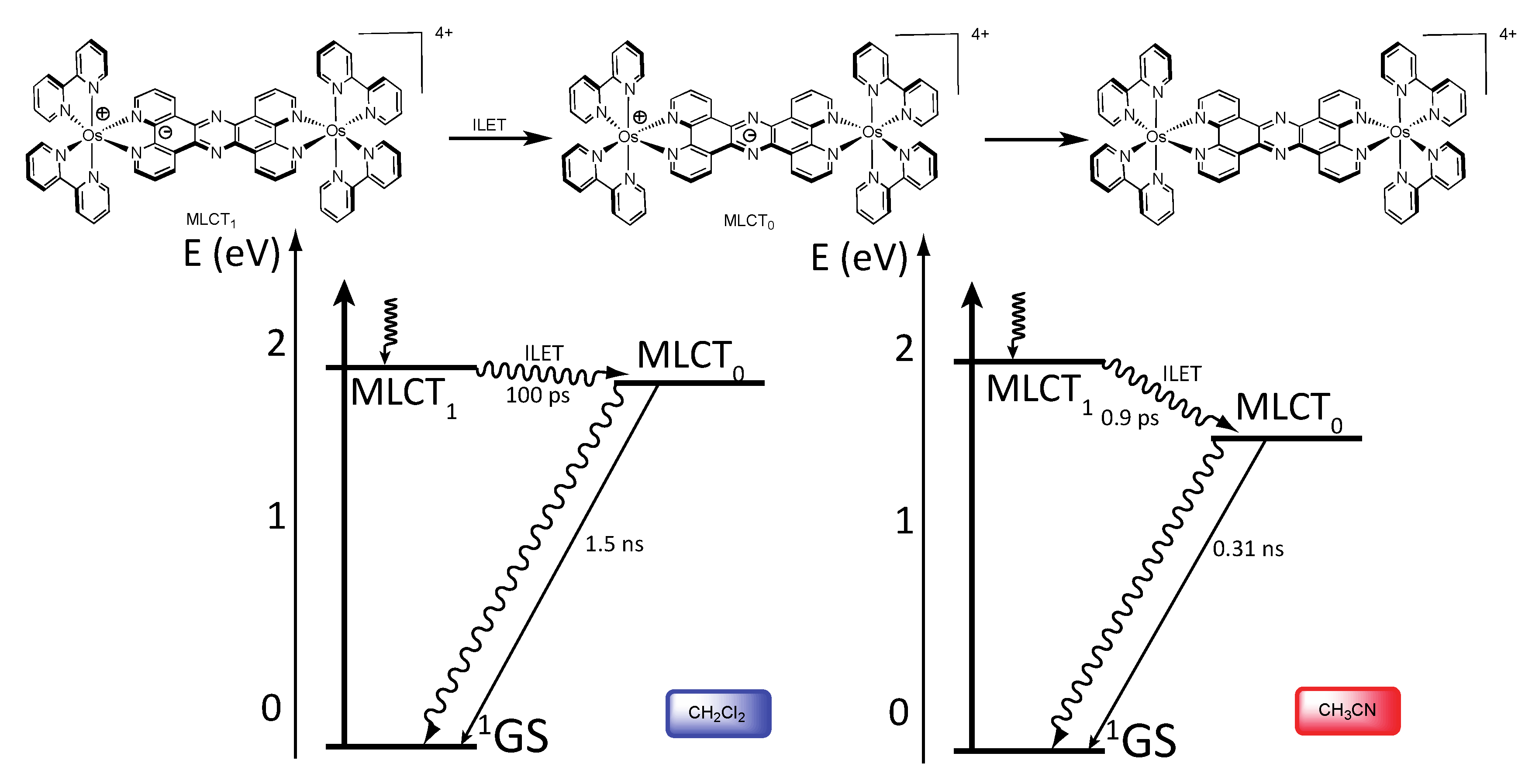 western plow wiring diagram 2001 dodge