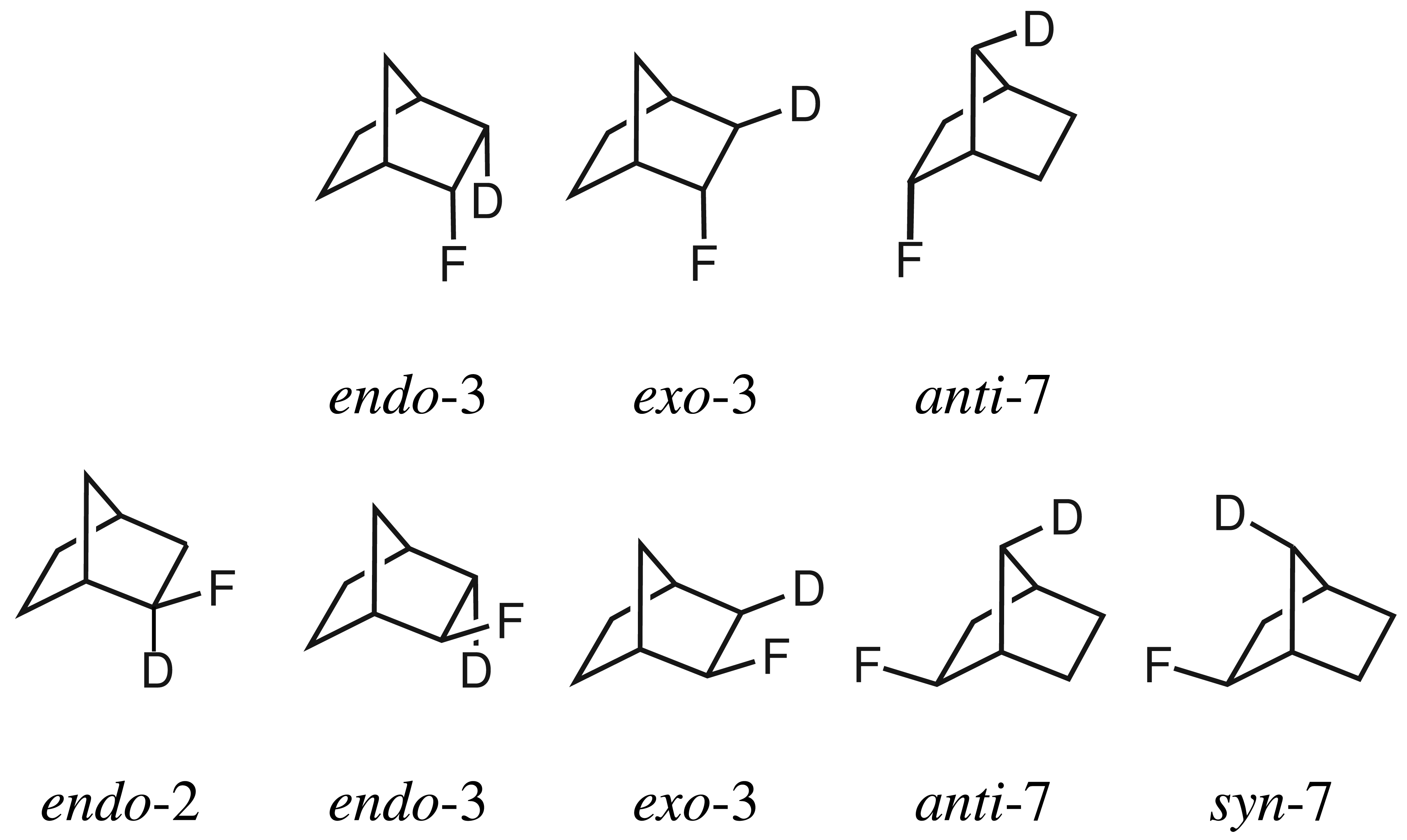 Molecules   Free Full-Text   Identifying Stereoisomers by ab-initio ...