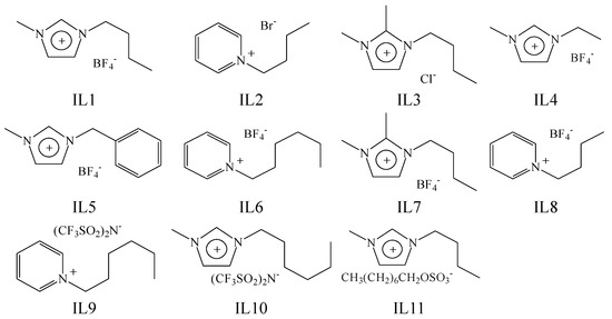 Molecules | May 2014 - Browse Articles