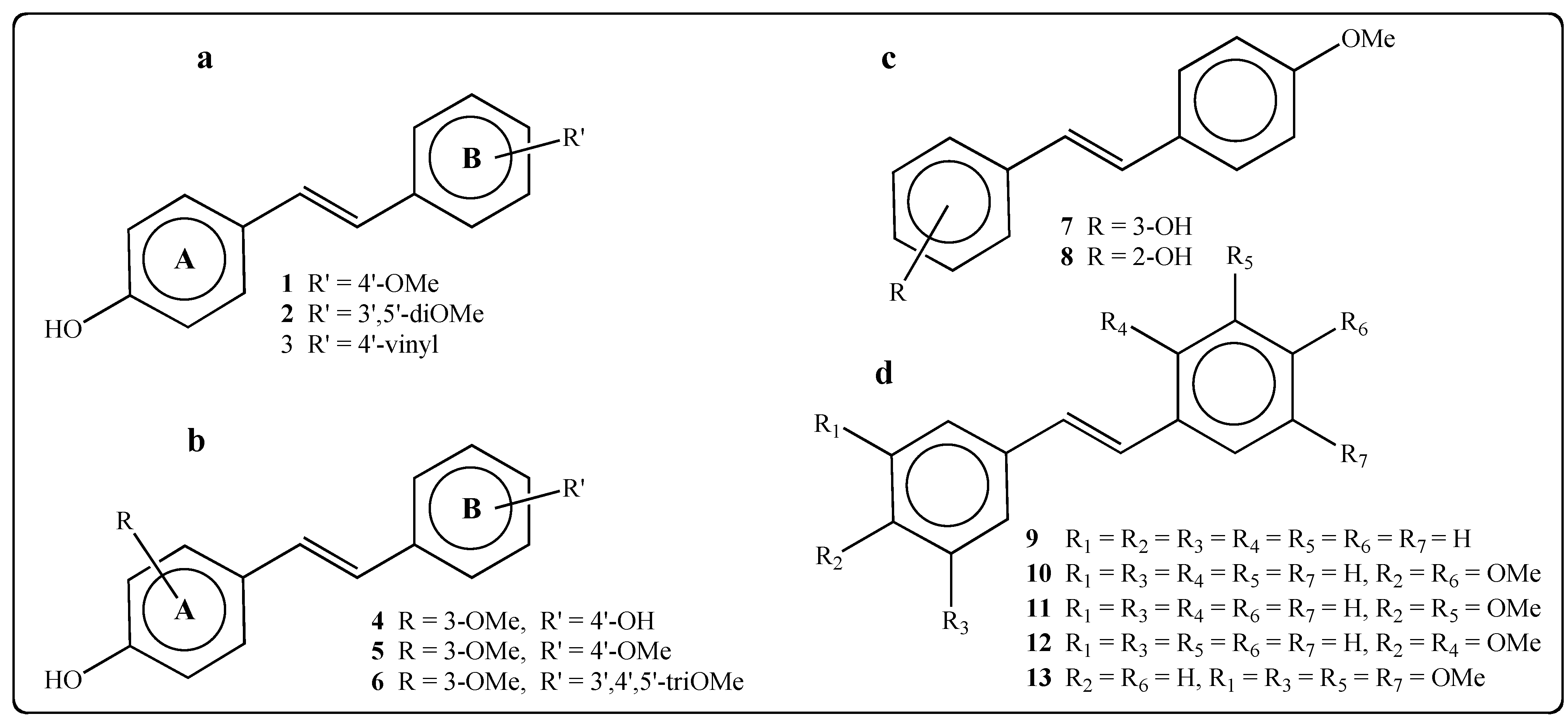 resveratrol and analogues structure activity relationship