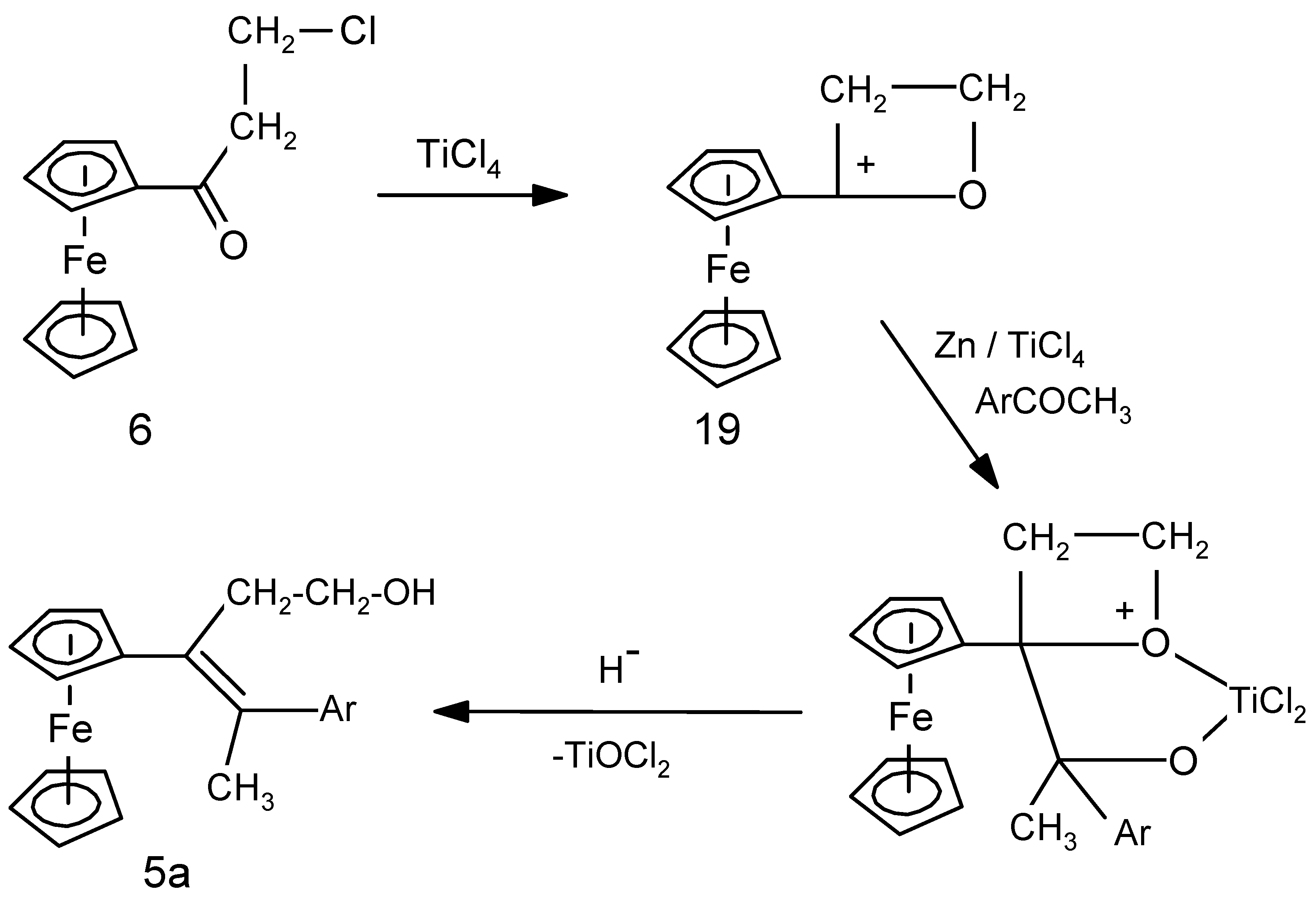Separation of Ferrocene And Acetylferrocene By Chromatography