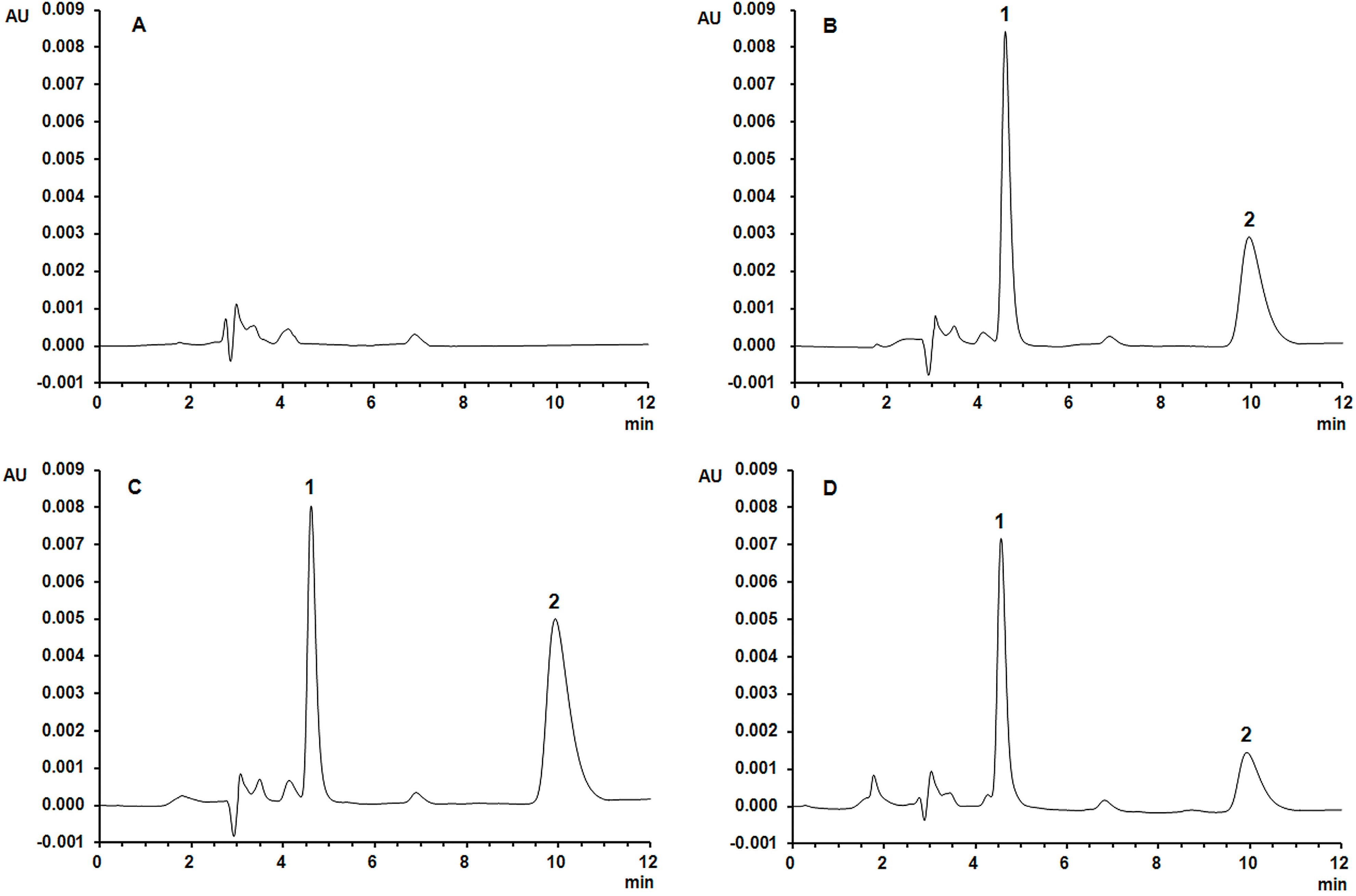 Comparative Pharmacokinetics of Perfluorobutyrate in Rats ...