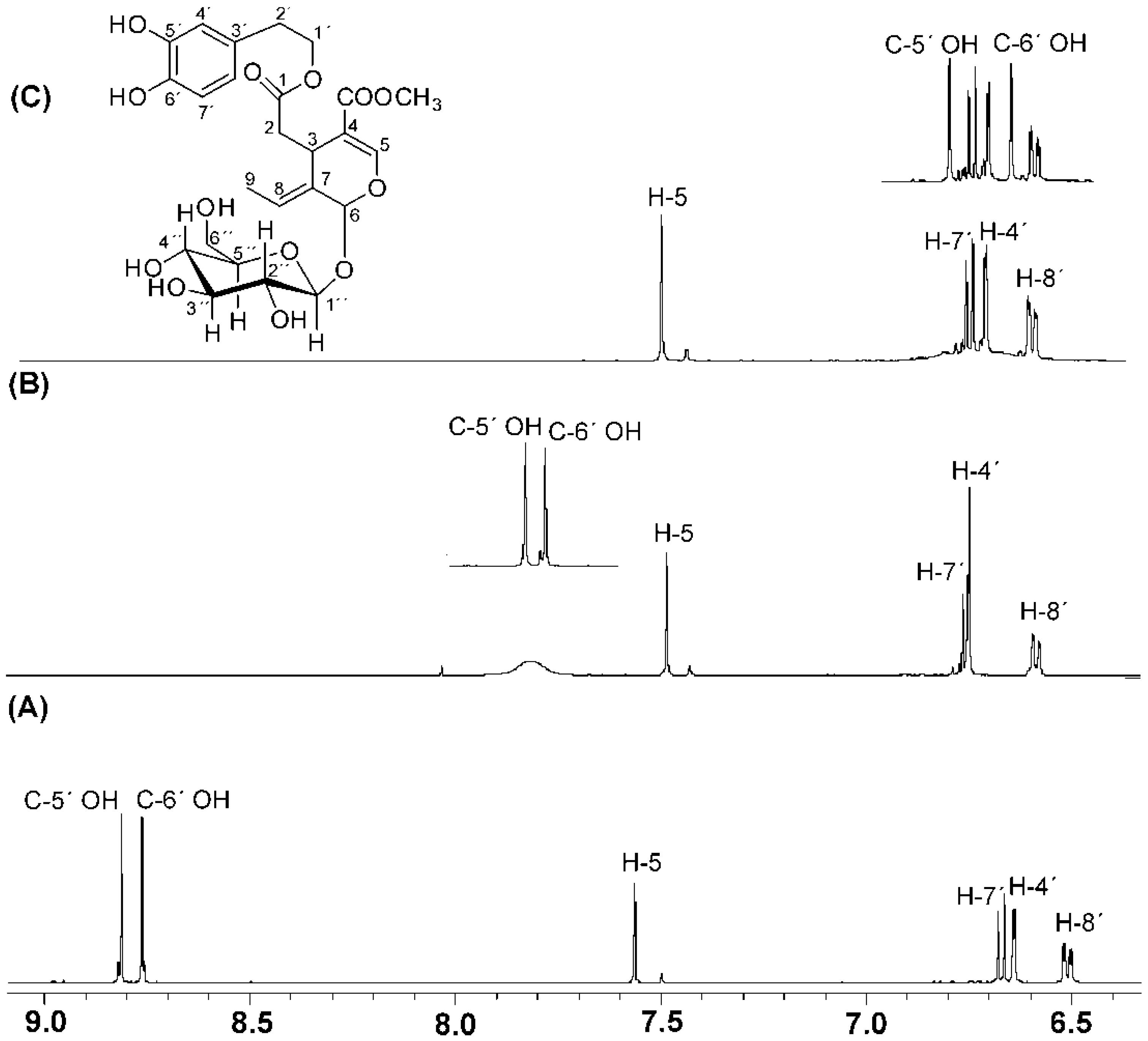 Molecules Free Full Text 1h Nmr As A Structural And Analytical Tool Of Intra And Intermolecular Hydrogen Bonds Of Phenol Containing Natural Products And Model Compounds Html