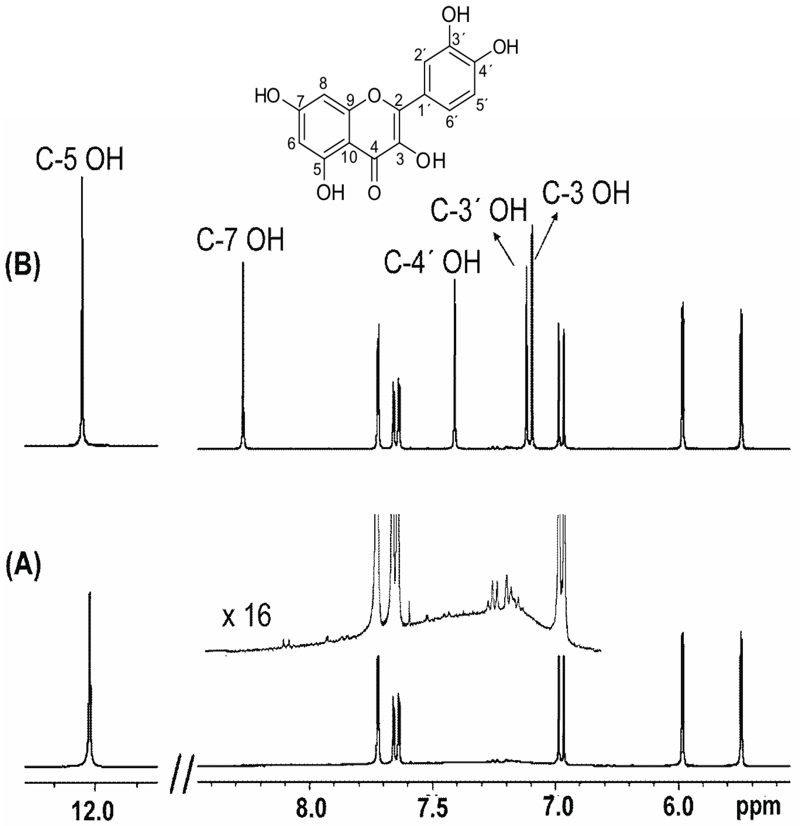 proton nmr values chart