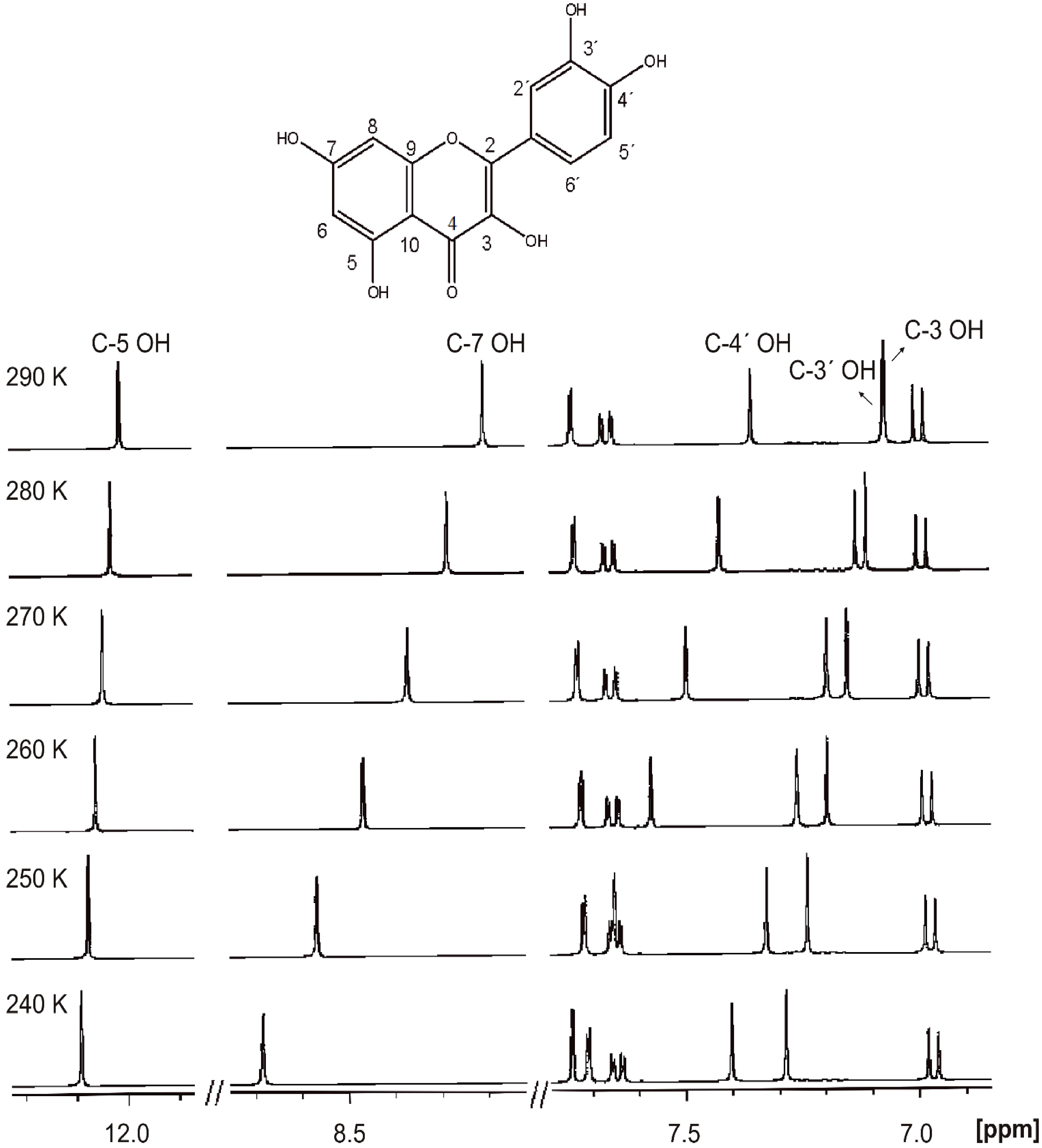 Molecules Free Full Text 1h Nmr As A Structural And Analytical