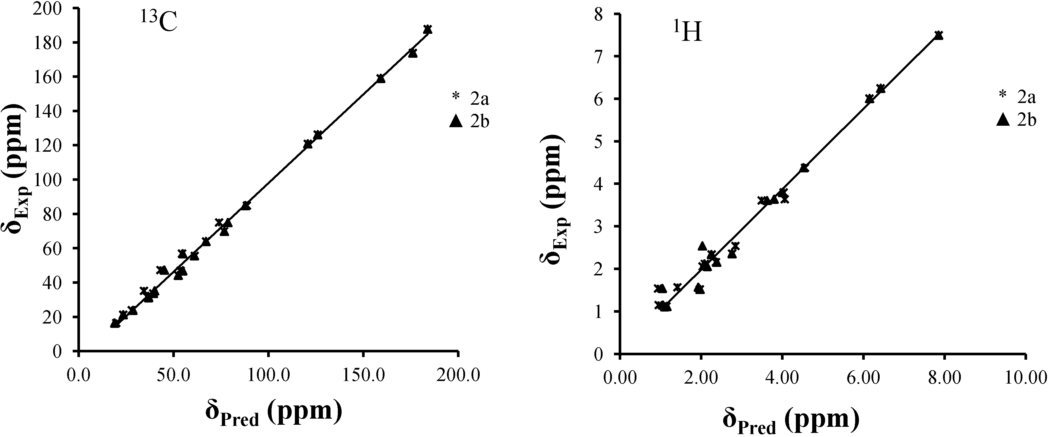 solvent effect on the interaction of c20 and n2h2 Request pdf on researchgate | a theoretical study of the solvent effect on the interaction of c20 and n2h2 | in this work, the interaction of c20 and the n2h2.