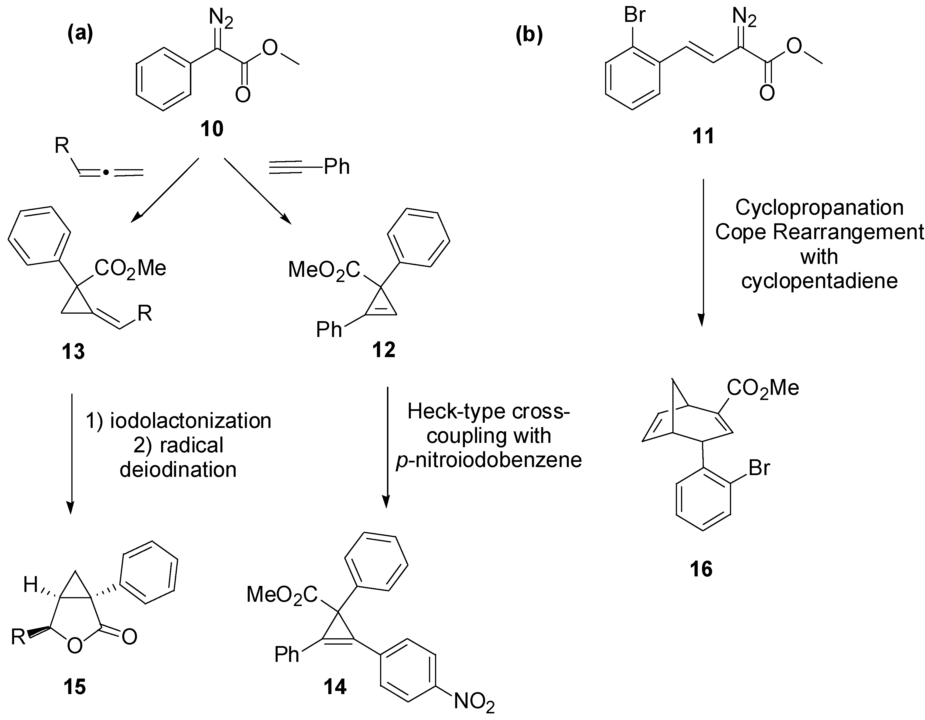 discovery of olefin metathesis