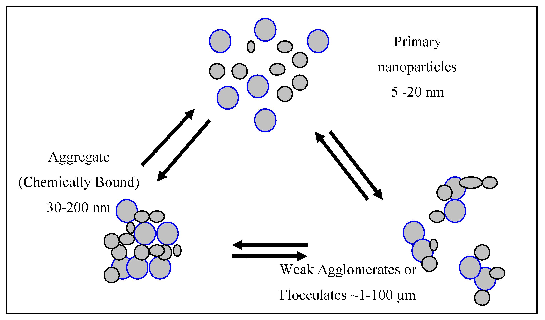 molecules-19-18192-g007 Xrd Schematic on
