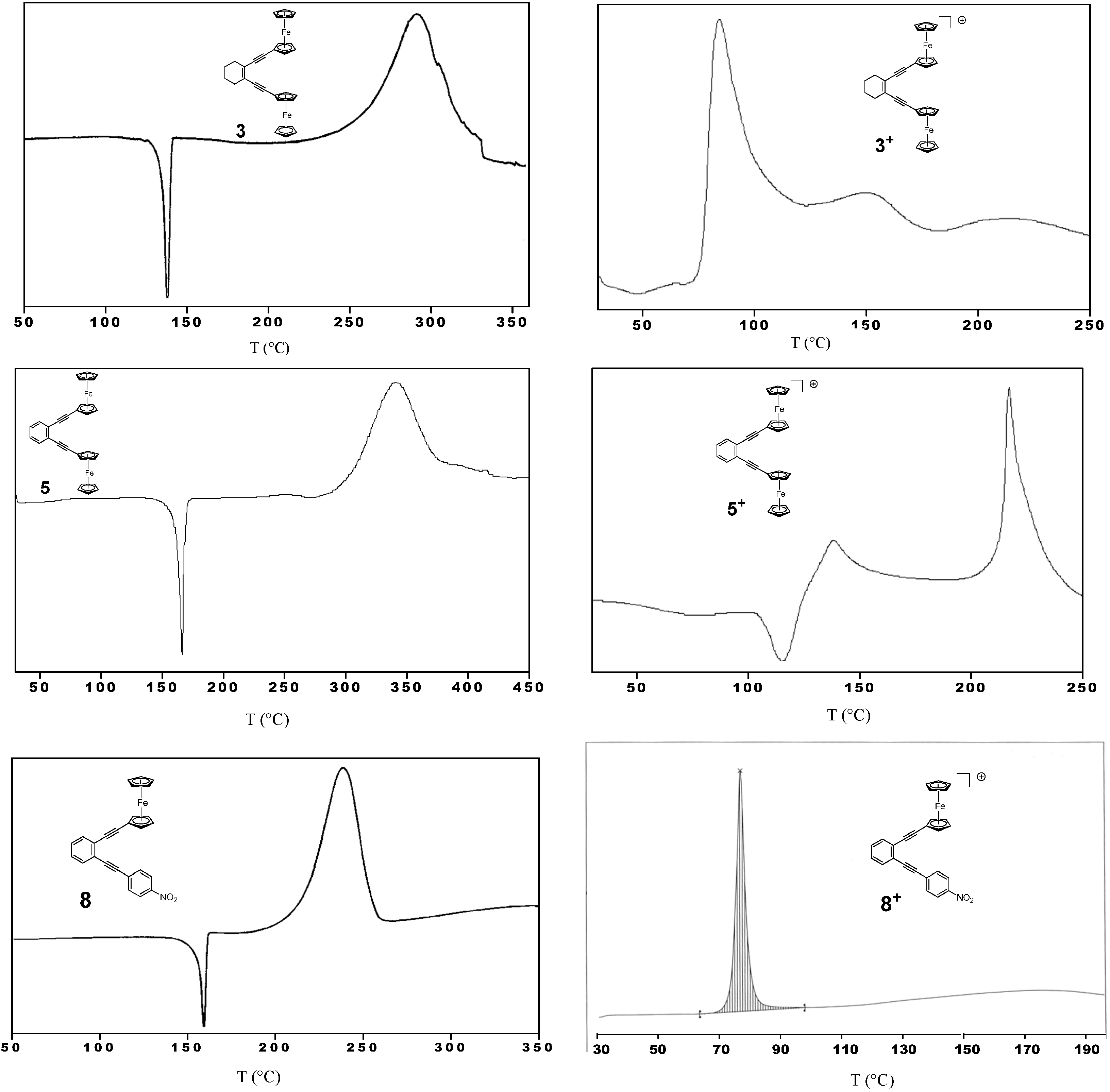 molecules 19 18399 g004 molecules free full text thermal reactivity of neutral and  at alyssarenee.co