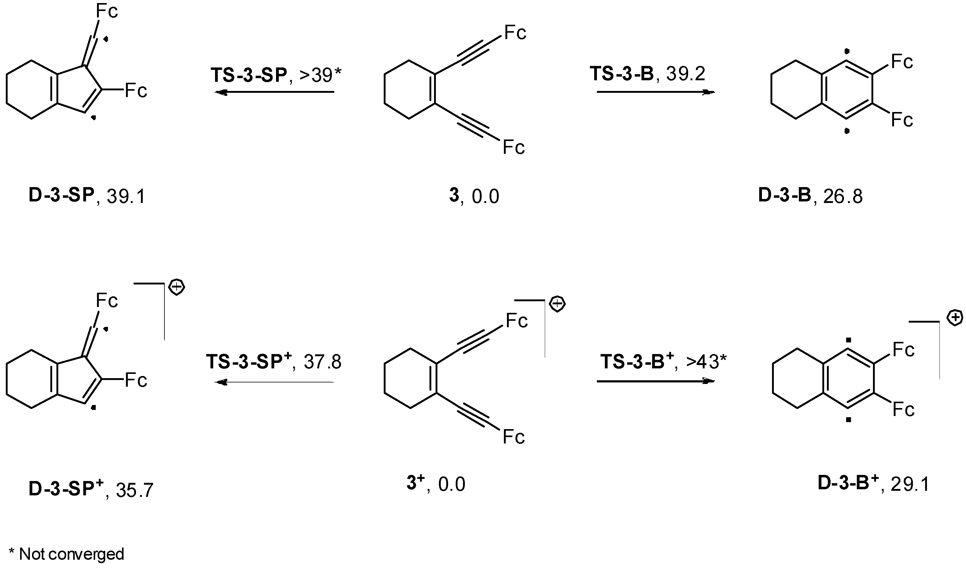 molecules 19 18399 g009 molecules free full text thermal reactivity of neutral and  at alyssarenee.co