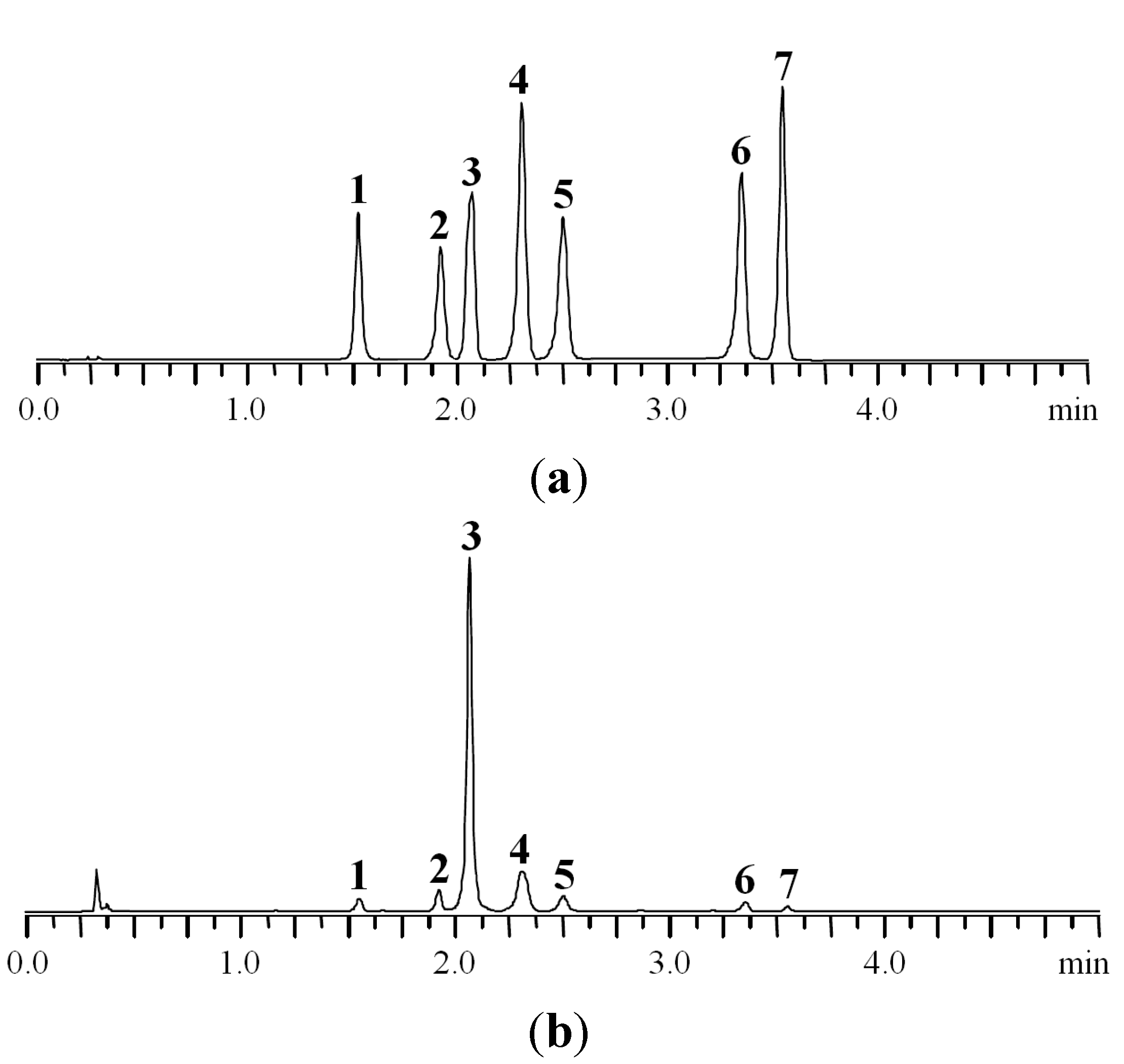 rp hplc uv method for simultaneous estimation of ceftriaxone An rp hplc method for simultaneous estimation of ceftriaxone sodium and an isocratic liquid chromatographic method with uv detection at 230 nm is described for simultaneous determination of method for the simultaneous estimation of ceftriaxone sodium and.