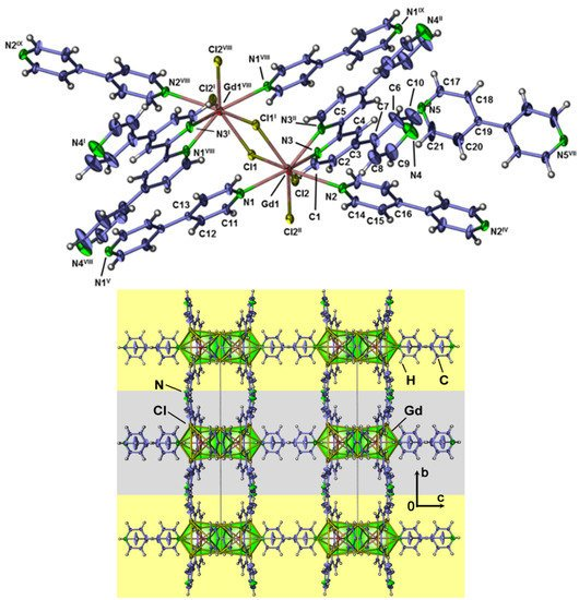 Molecules | Special Issue : Metal-Organic Frameworks: Chemistry and