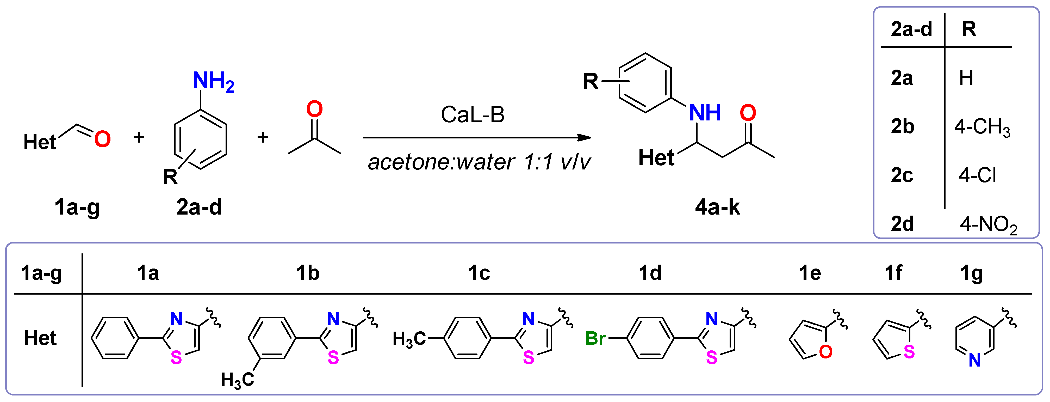 synthesis of formaldehyde Resorcinol (r)−formaldehyde (f) aerogels are pursued as precursors of carbon aerogels, which are electrically conducting they are usually prepared via a week-long base-catalyzed gelation process from an aqueous sol.