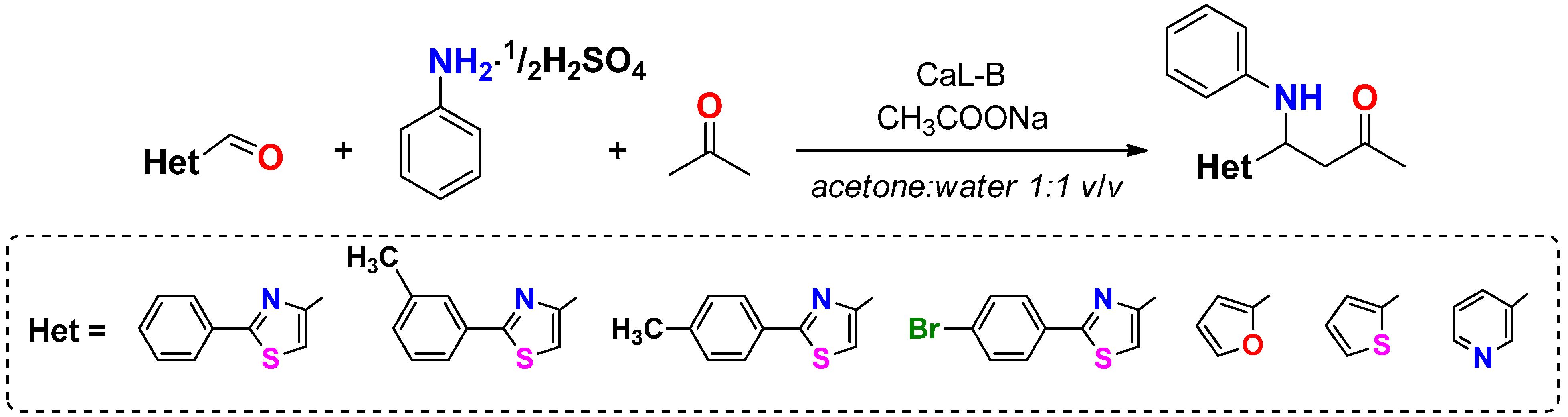 Chemistry, Ph.D.