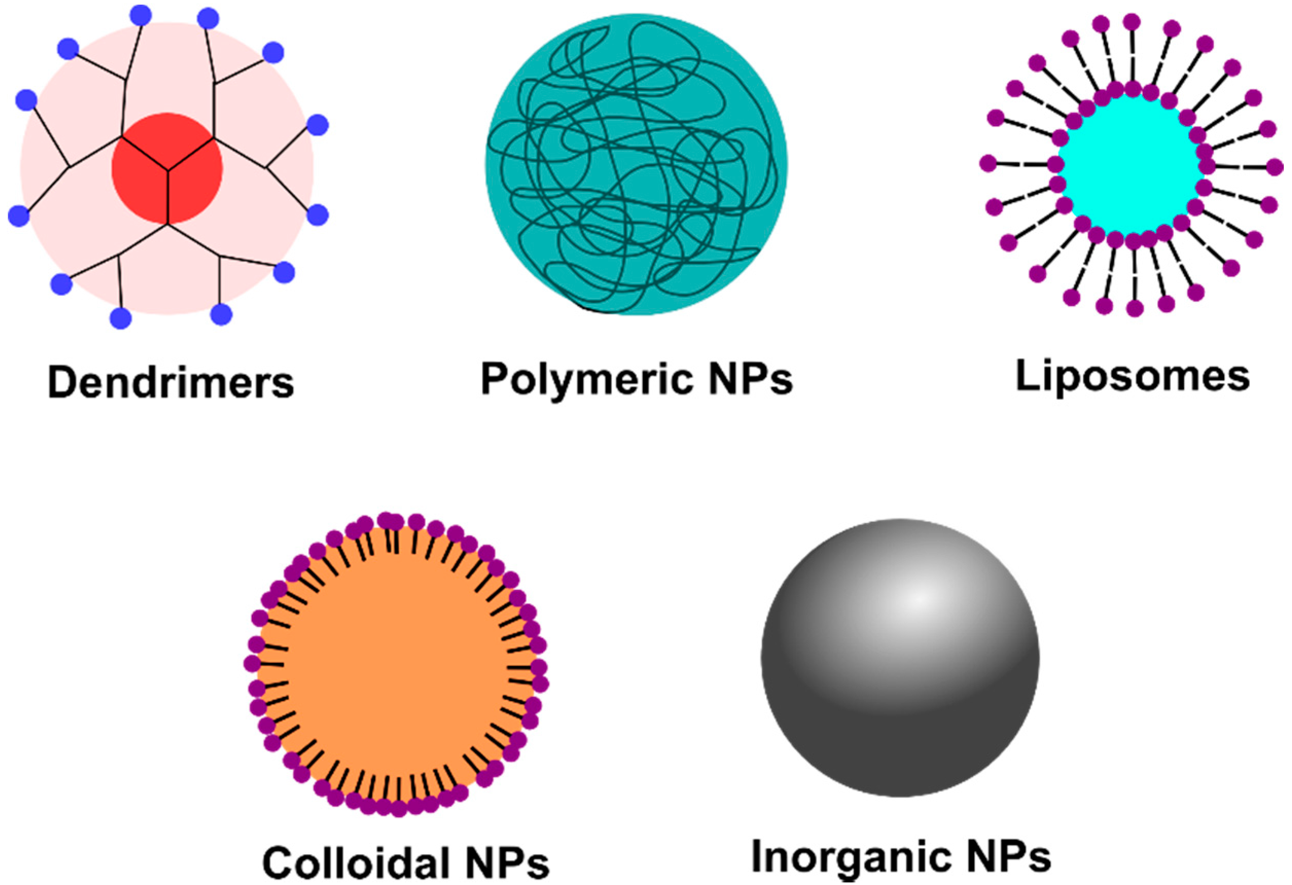 Molecules | Free Full-Text | Nanostructures for the Inhibition of