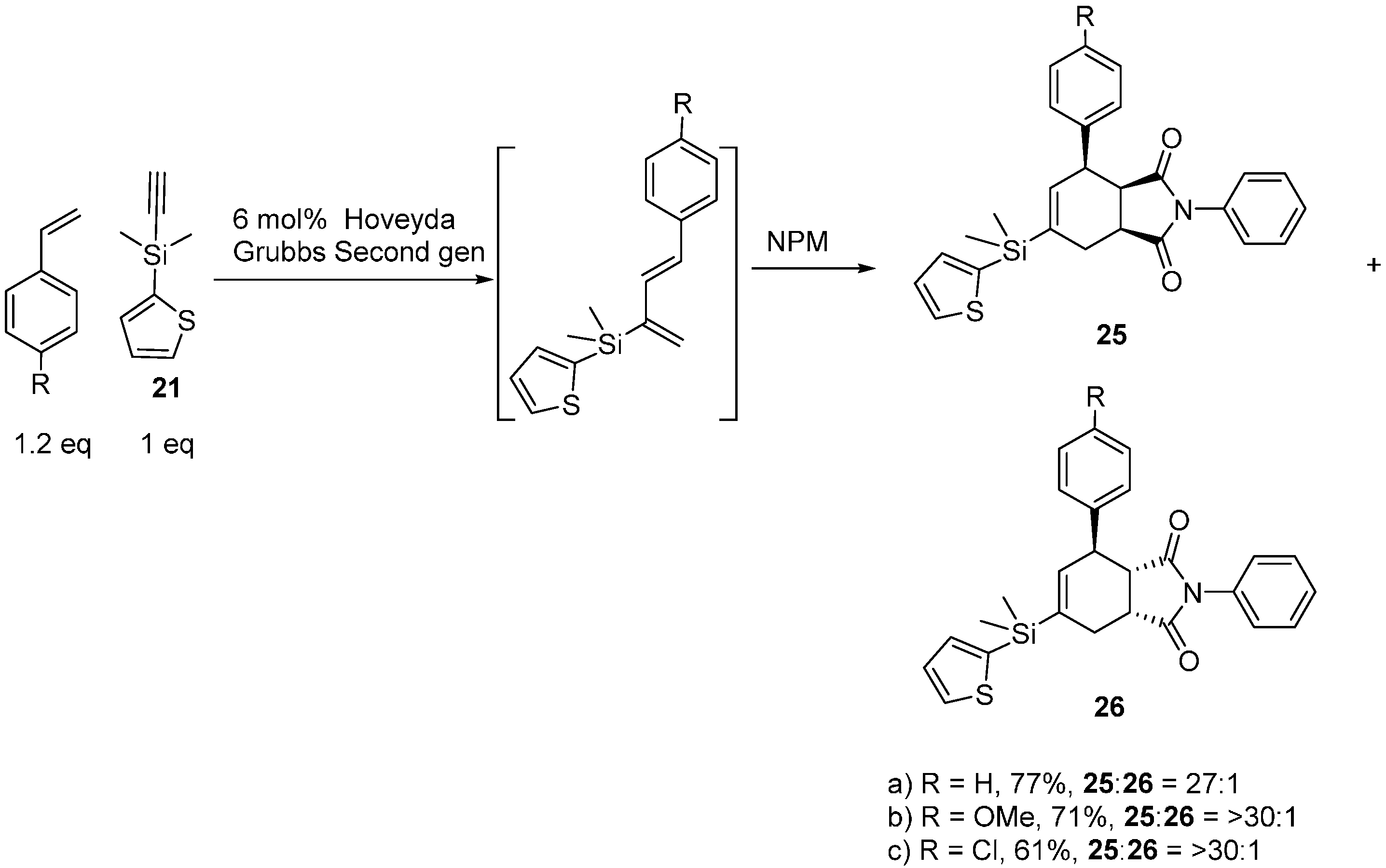 olefin metathesis reaction At each instant equal to its participation in the metathesis reaction, the telo-merization products are as a consequence not derived from the metathesis figure 3 183 products olefin metathesis: the early days.