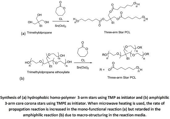 Molecules | November 2015 - Browse Articles