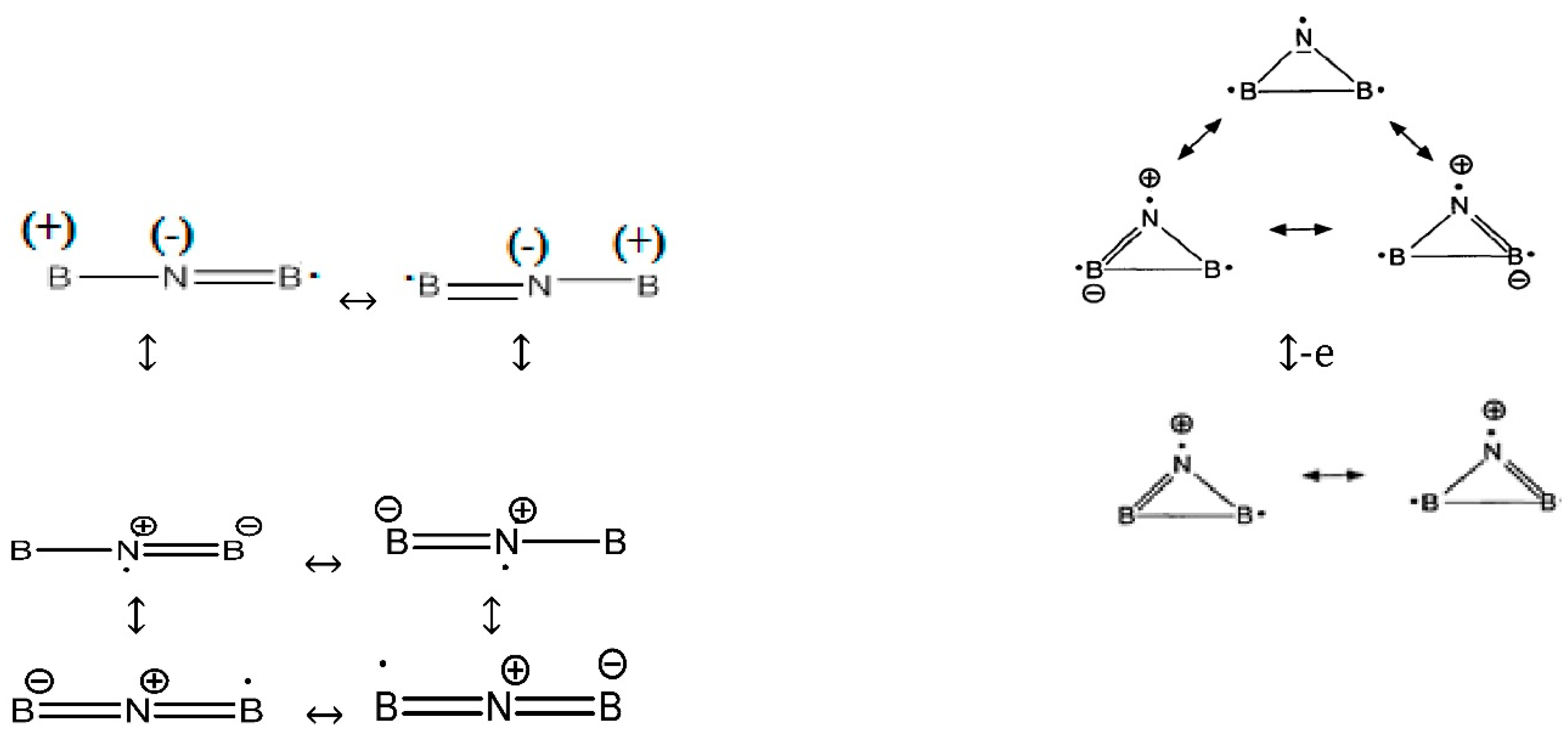 Molecules | Free Full-Text | Symmetry Breaking of B2N(−, 0