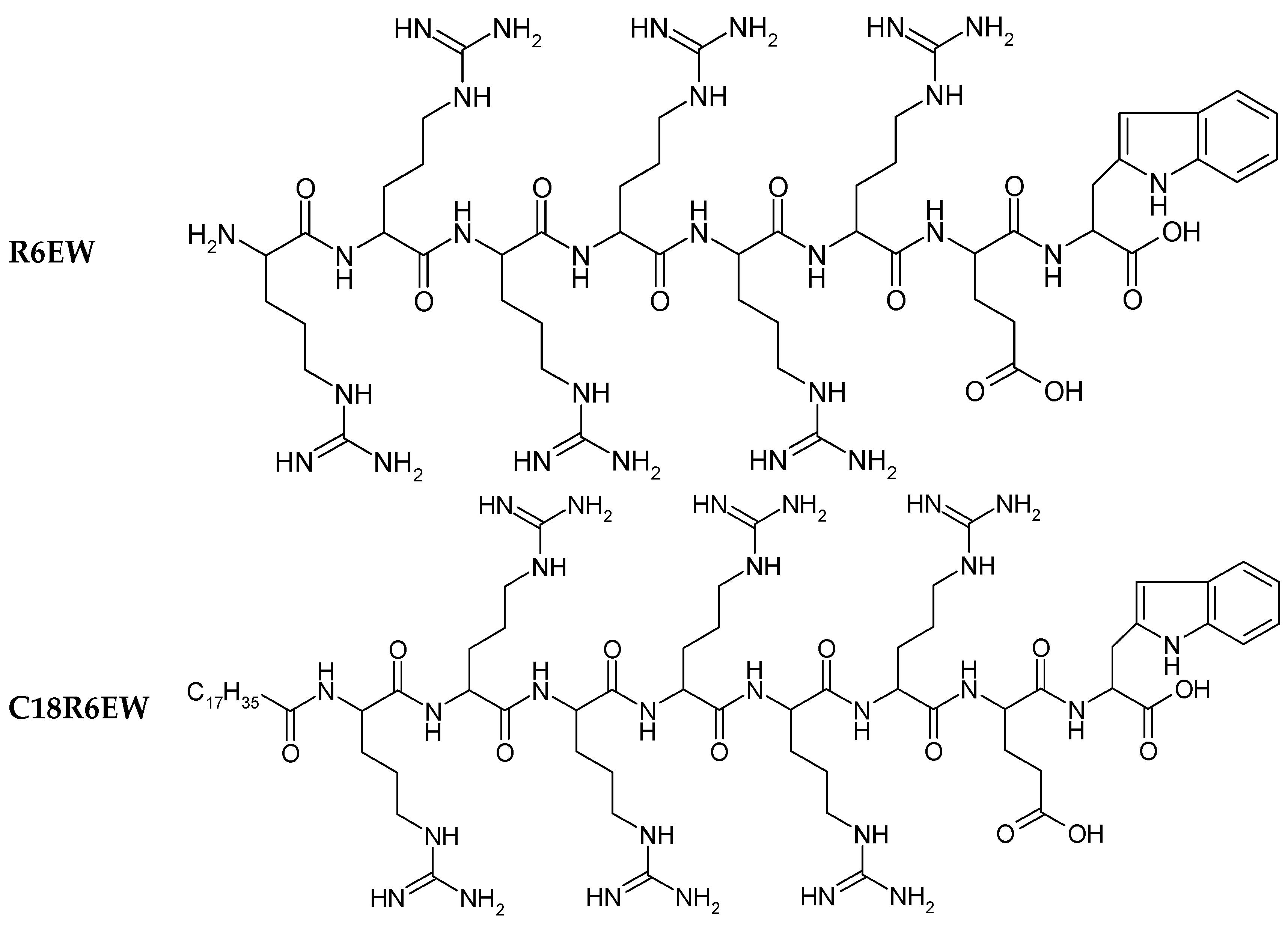Rosiglitazone | CAS 155141-29-0 | Insulin sensitizer | StressMarq