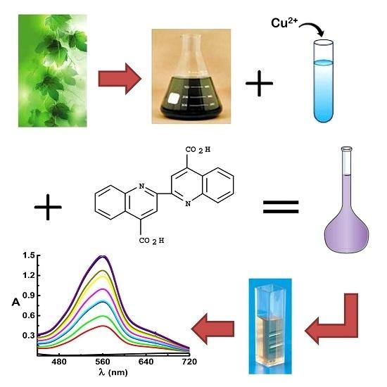 Molecules   December 2015 - Browse Articles