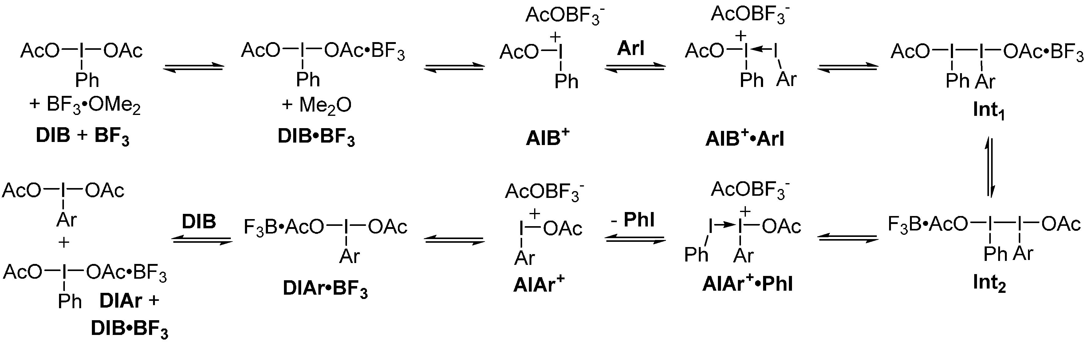 salt metathesis mechanism Metathesis reaction (chemistry) a salt metathesis reaction for their elucidation of the reaction mechanism and their discovery of a variety of highly.