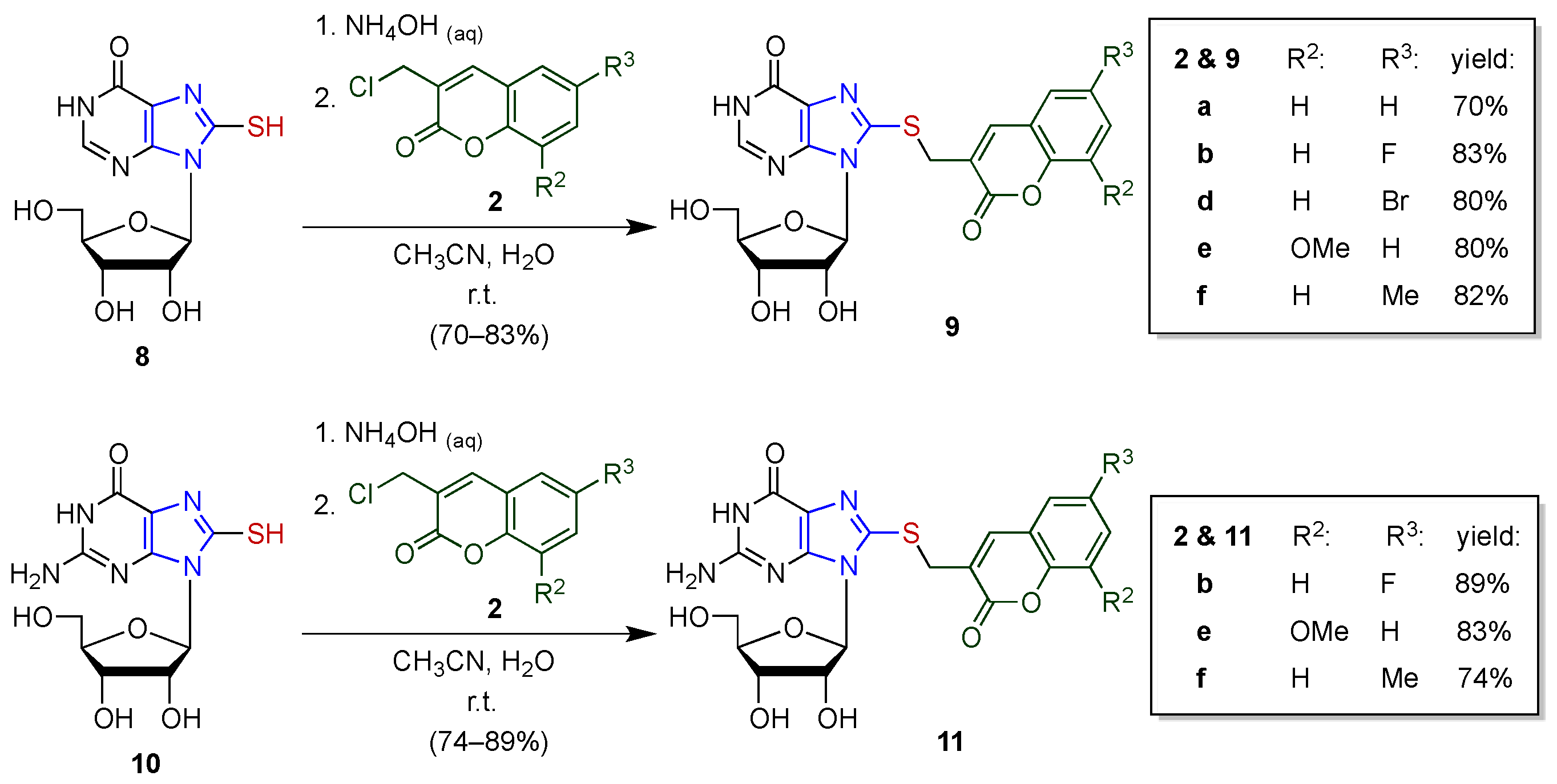 imidazole structure activity relationship of diazepam