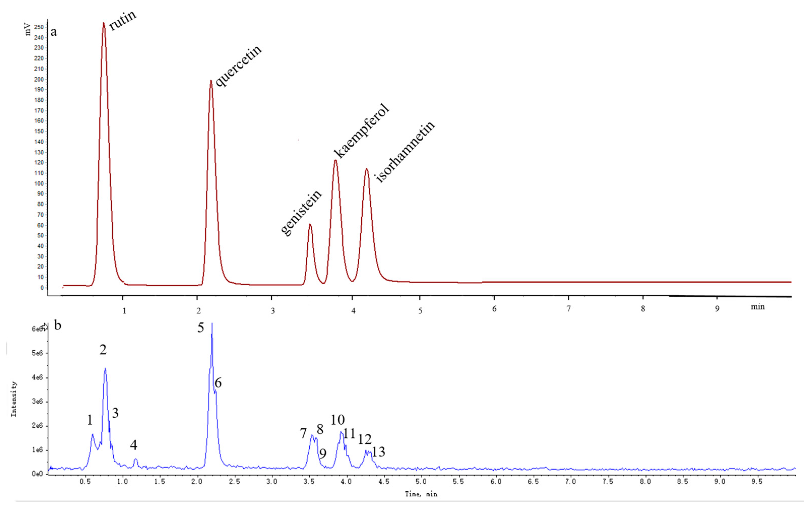 frequency response of r l and c components lab report The dc steady state response of rl and rc circuits are essential opposite of  each other:  capacitance and frequency will be investigated, including a plot of  capacitive reactance versus  l, and c components will yield a complex  impedance with a phase angle  from step 4 and the phasor plot with the  technical report.