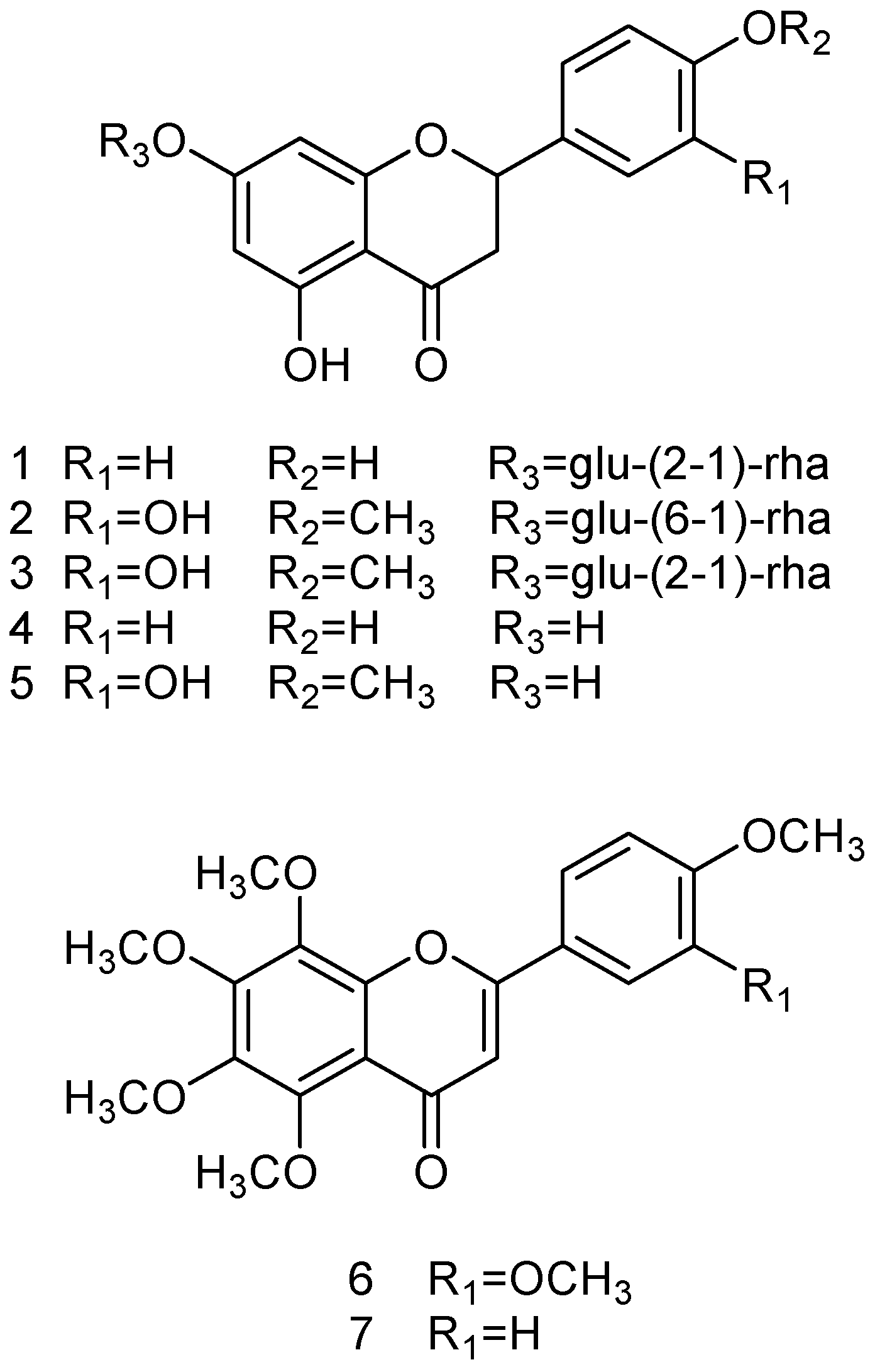 Molecules Free Full Text Chemical Evidence For Potent Xanthine