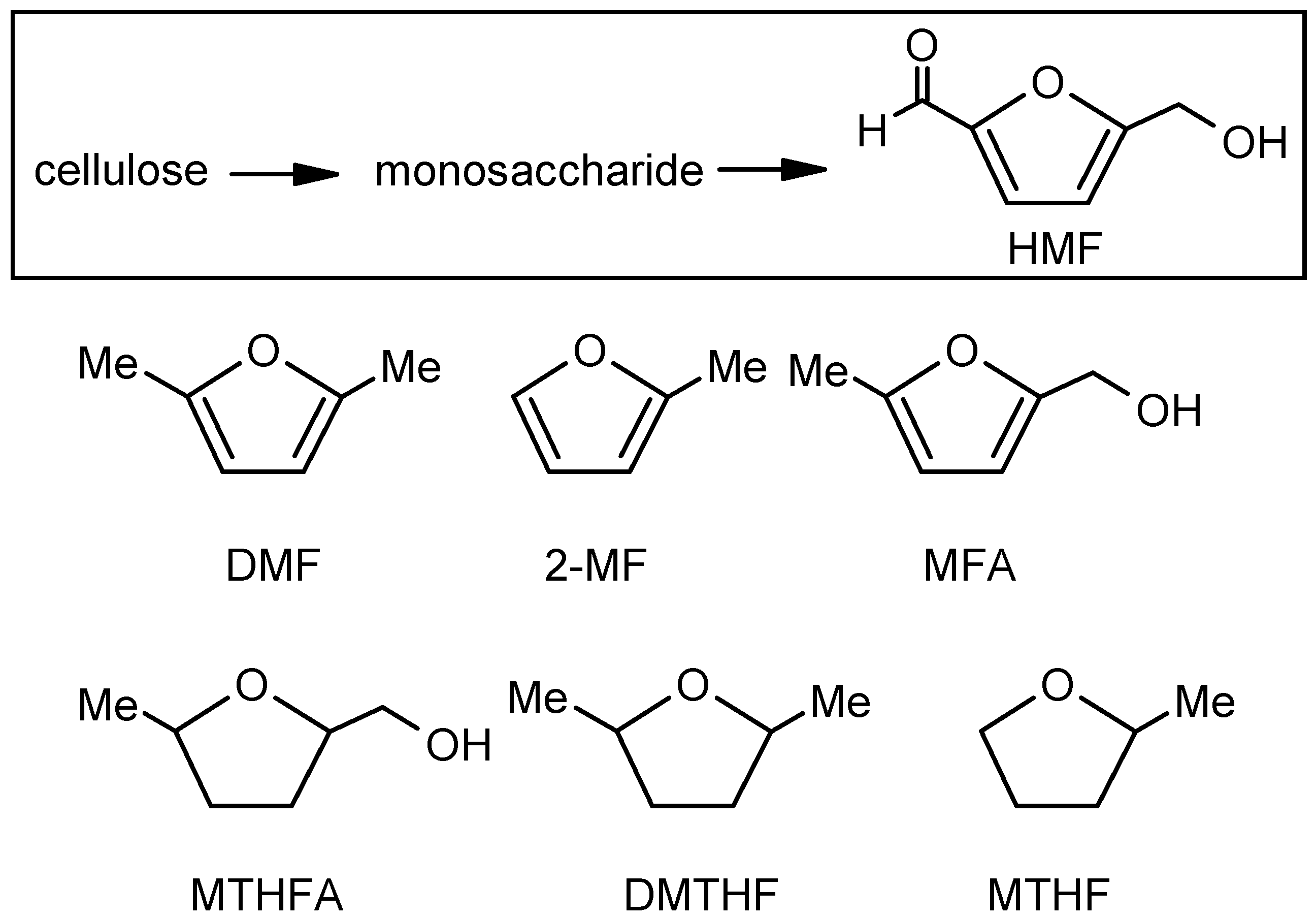 Molecules   Free Full-Text   Enantiopure Trisubstituted