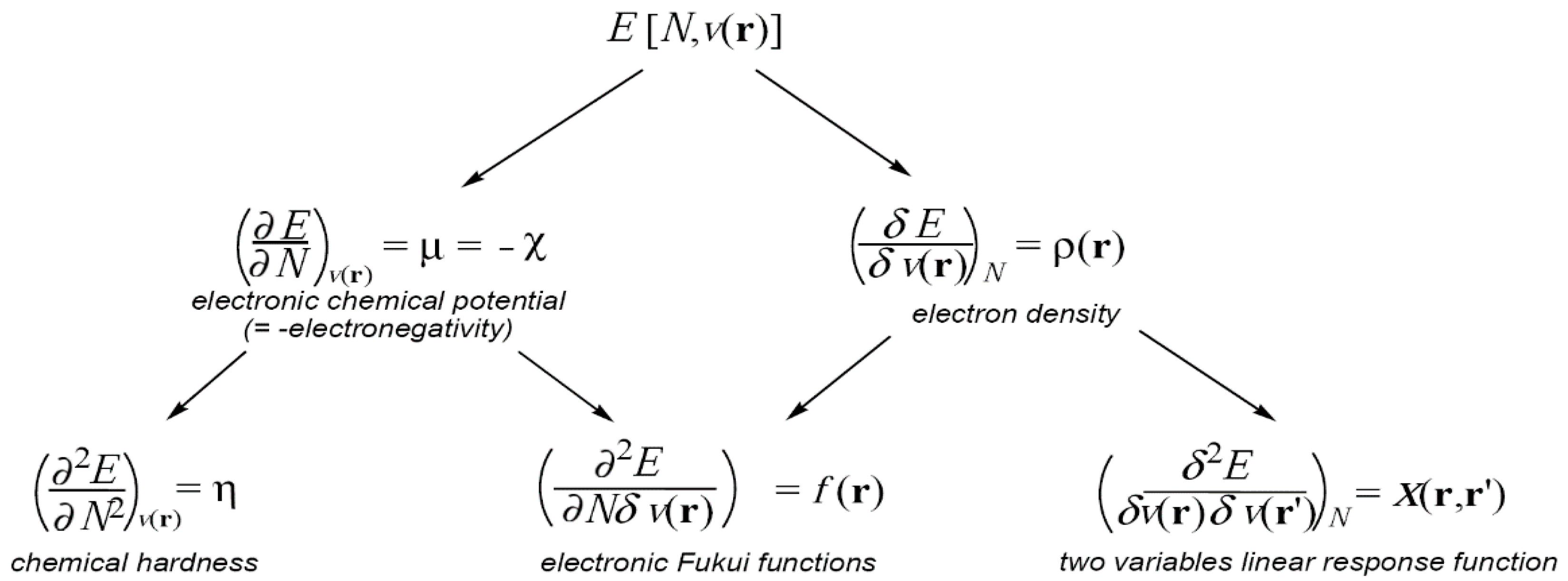 density equation chemistry. no density equation chemistry