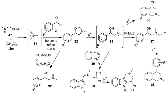 Molecules | Special Issue : Pericyclic Reactions