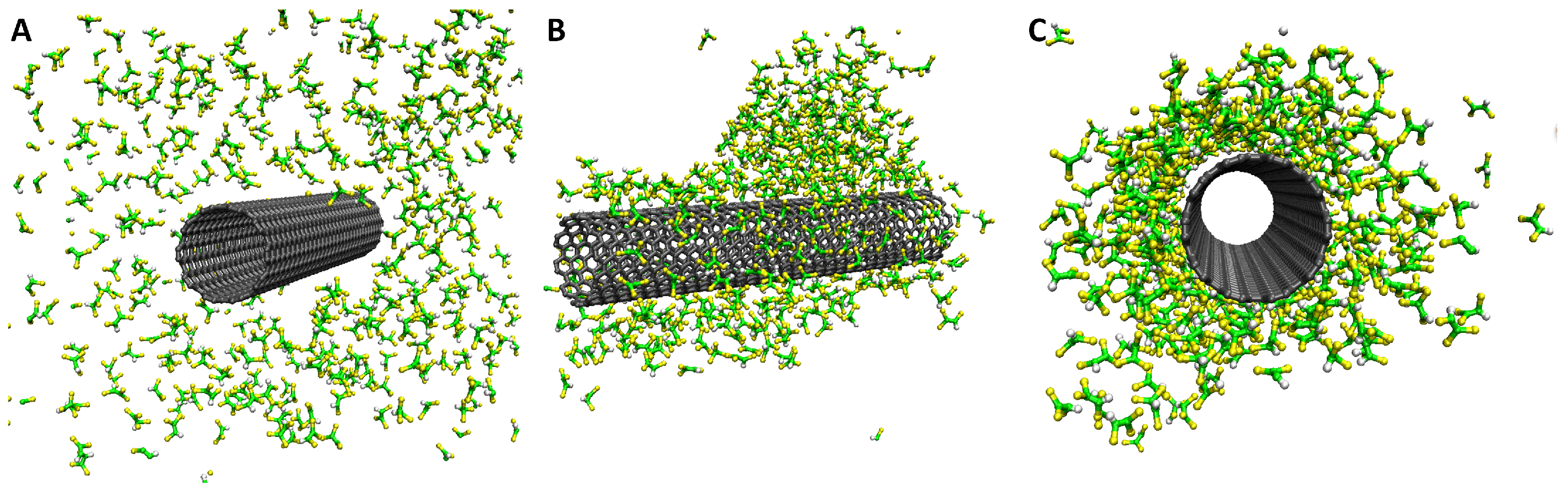 Molecules free full text carbon nanotube based for What does tce mean