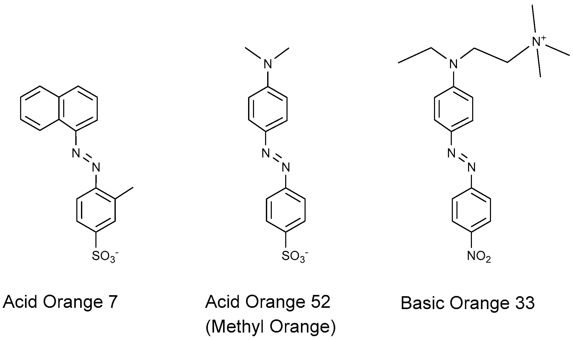 heme with acrylic acid
